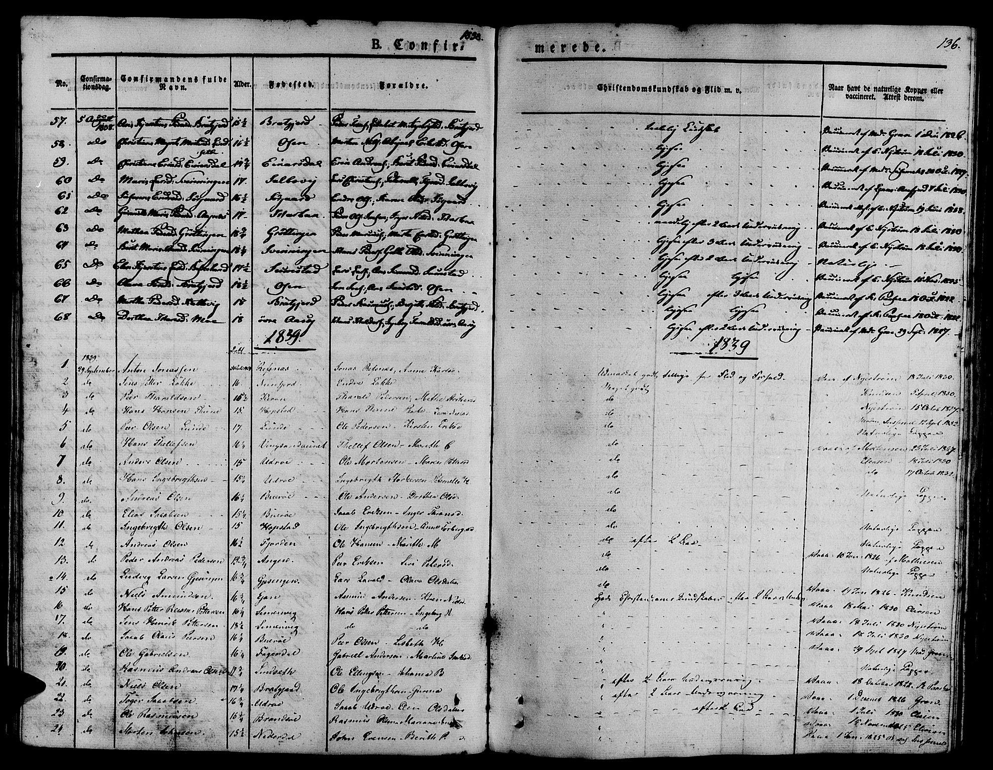 SAT, Ministerialprotokoller, klokkerbøker og fødselsregistre - Sør-Trøndelag, 657/L0703: Ministerialbok nr. 657A04, 1831-1846, s. 136