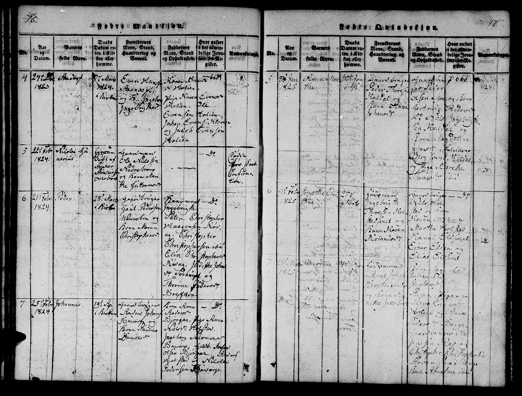 SAT, Ministerialprotokoller, klokkerbøker og fødselsregistre - Nord-Trøndelag, 742/L0411: Klokkerbok nr. 742C02, 1817-1825, s. 76-77