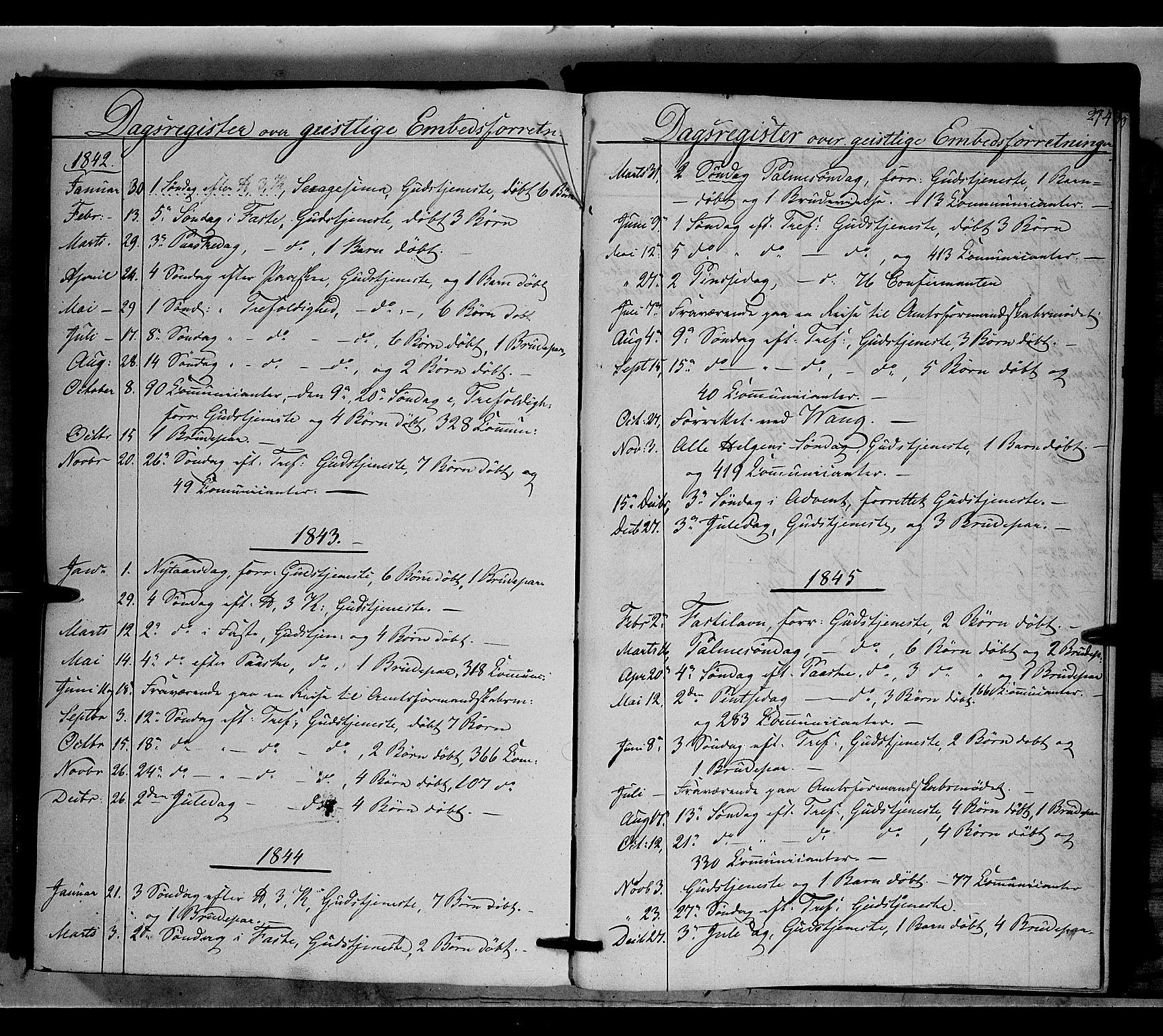 SAH, Nord-Aurdal prestekontor, Ministerialbok nr. 6, 1842-1863, s. 274