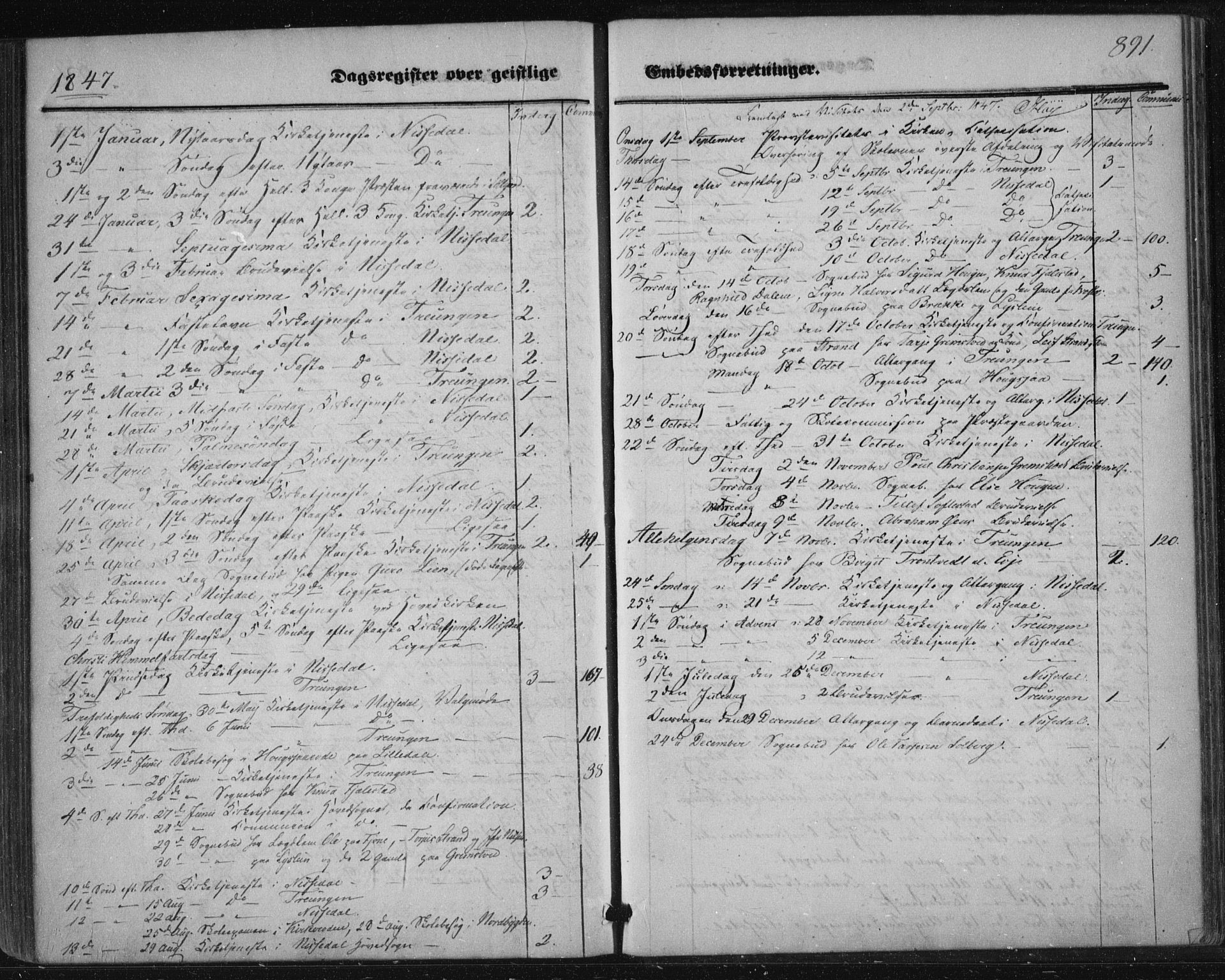 SAKO, Nissedal kirkebøker, F/Fa/L0003: Ministerialbok nr. I 3, 1846-1870, s. 890-891