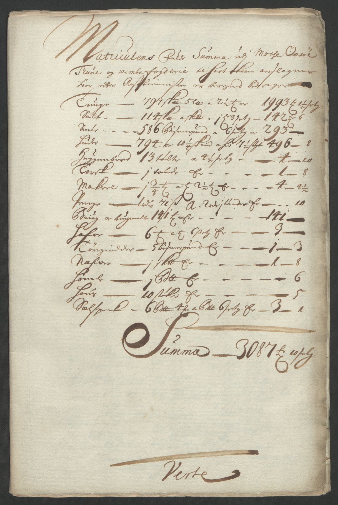 RA, Rentekammeret inntil 1814, Reviderte regnskaper, Fogderegnskap, R03/L0121: Fogderegnskap Onsøy, Tune, Veme og Åbygge fogderi, 1694, s. 227