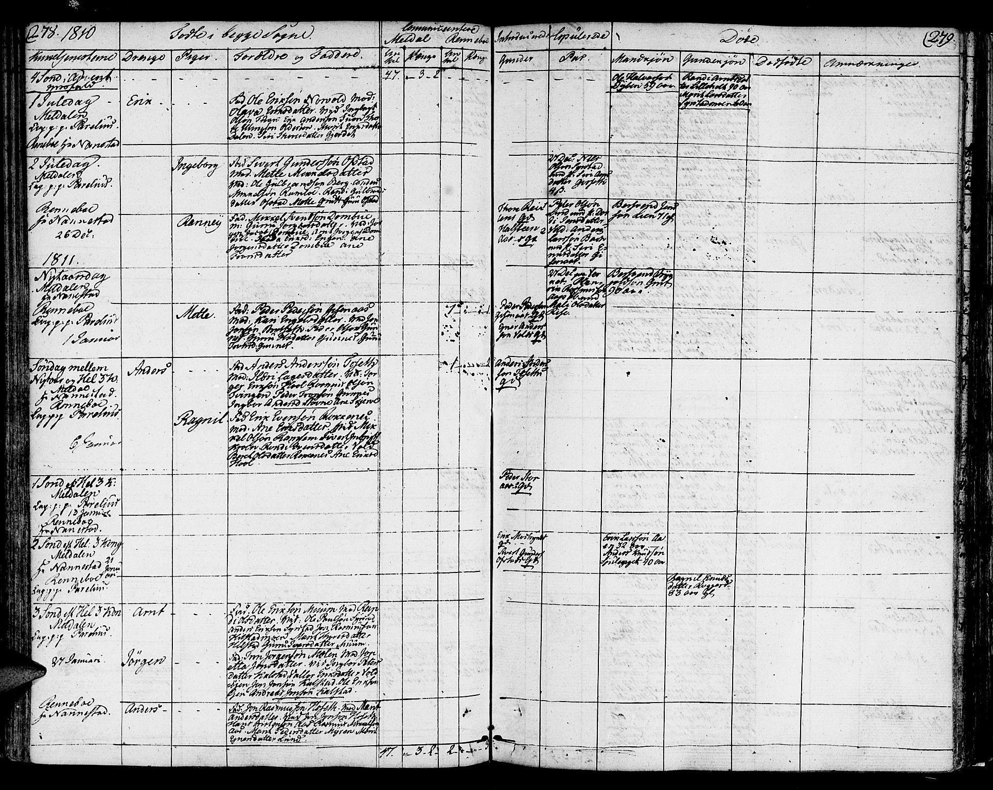 SAT, Ministerialprotokoller, klokkerbøker og fødselsregistre - Sør-Trøndelag, 672/L0852: Ministerialbok nr. 672A05, 1776-1815, s. 278-279