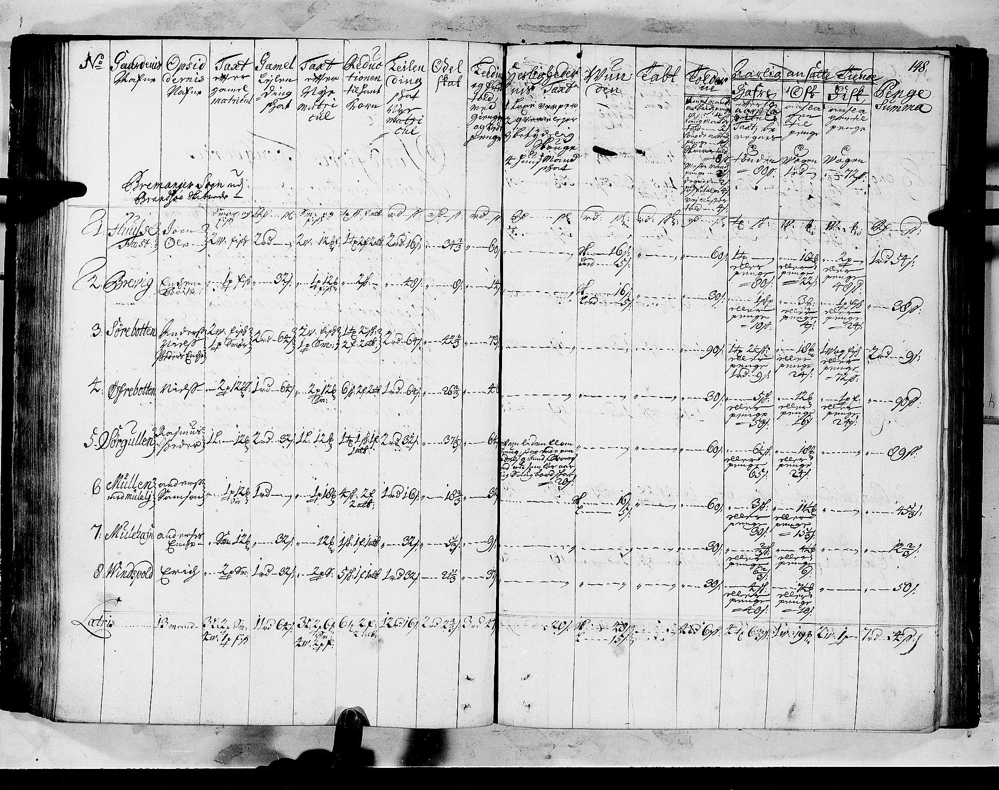 RA, Rentekammeret inntil 1814, Realistisk ordnet avdeling, N/Nb/Nbf/L0147: Sunnfjord og Nordfjord matrikkelprotokoll, 1723, s. 147b-148a