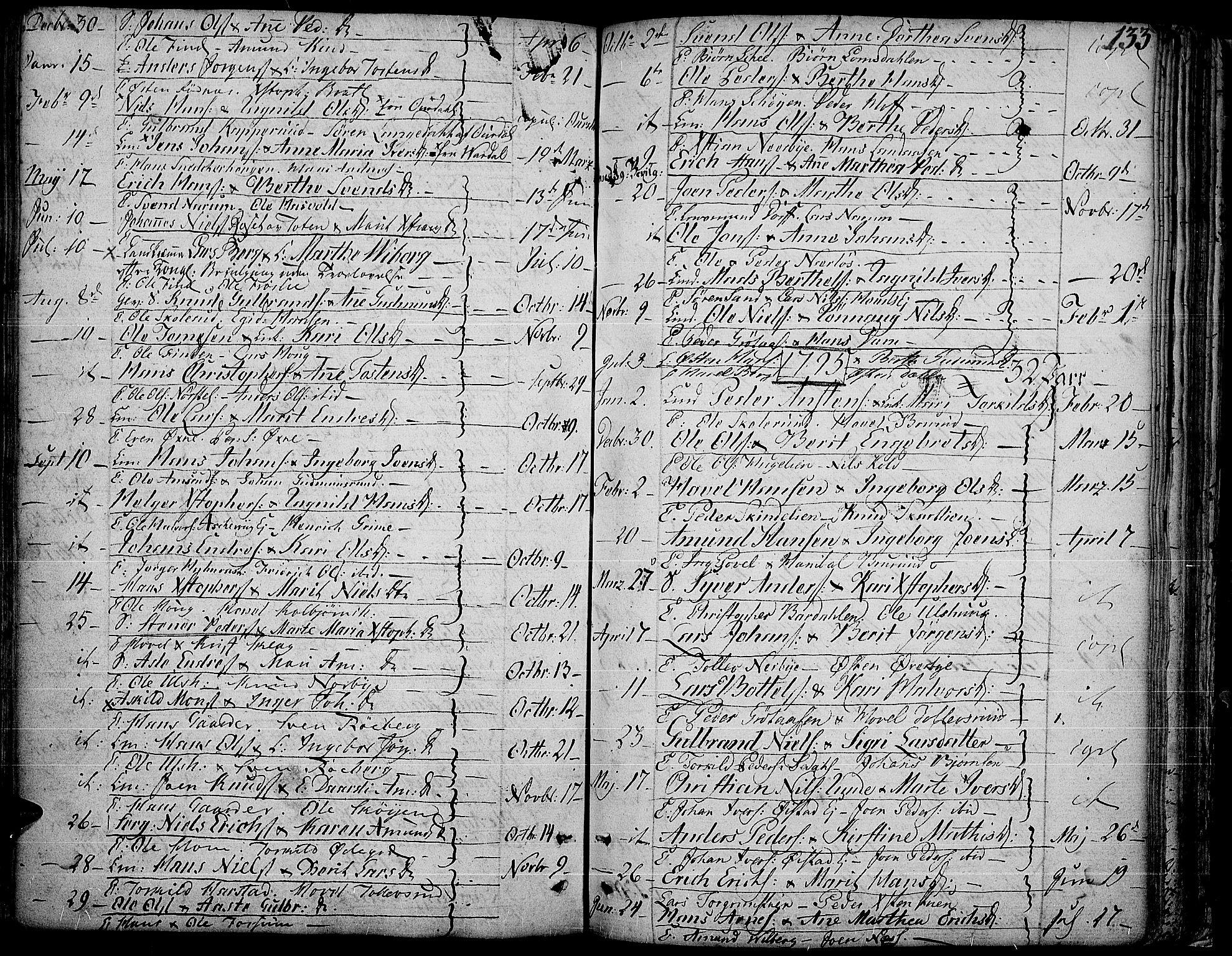 SAH, Land prestekontor, Ministerialbok nr. 6, 1784-1813, s. 133