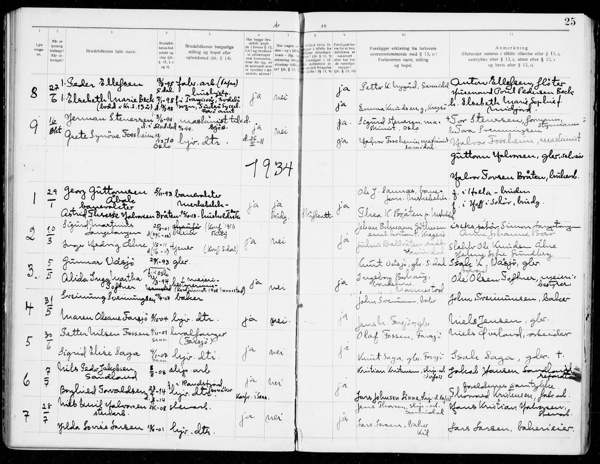 SAKO, Sannidal kirkebøker, H/Ha/L0002: Lysningsprotokoll nr. 2, 1919-1942, s. 25