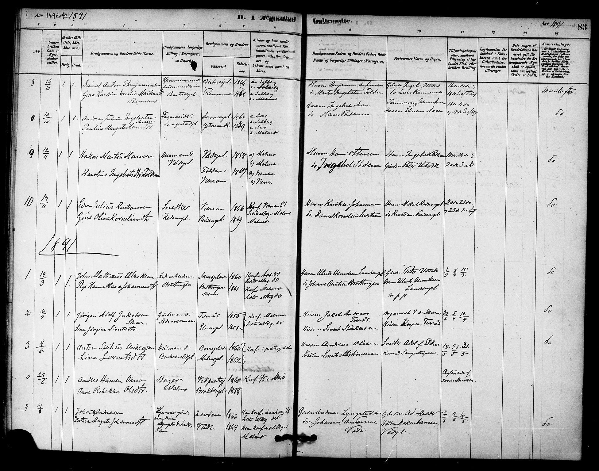 SAT, Ministerialprotokoller, klokkerbøker og fødselsregistre - Nord-Trøndelag, 745/L0429: Ministerialbok nr. 745A01, 1878-1894, s. 83