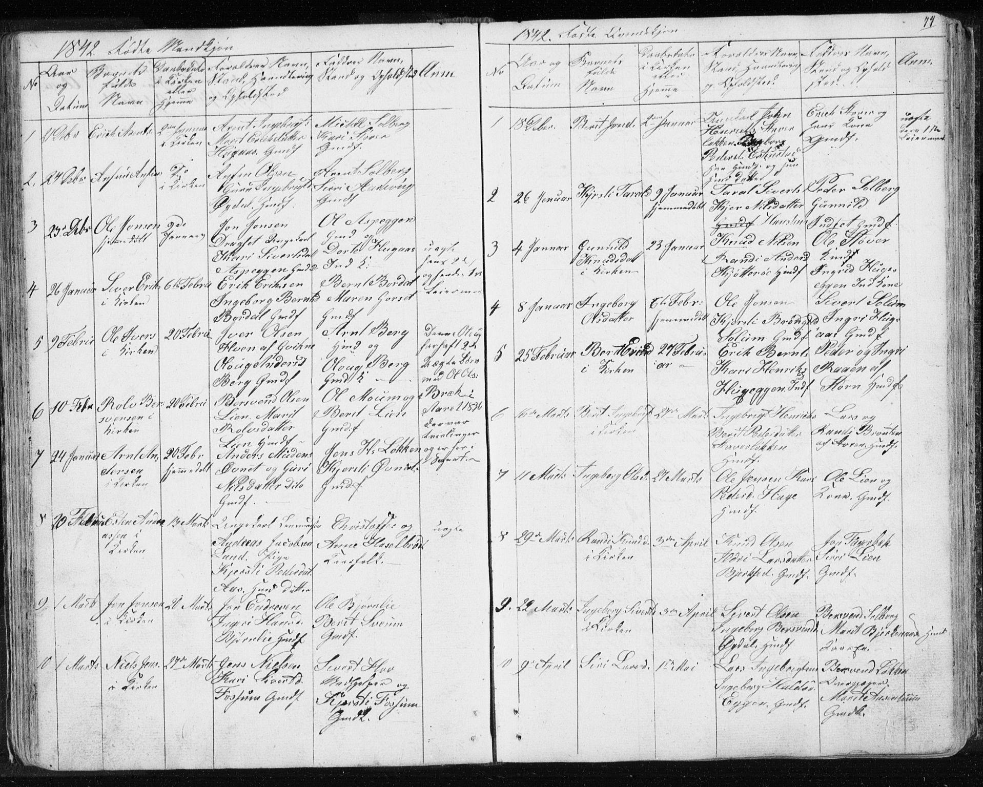 SAT, Ministerialprotokoller, klokkerbøker og fødselsregistre - Sør-Trøndelag, 689/L1043: Klokkerbok nr. 689C02, 1816-1892, s. 74