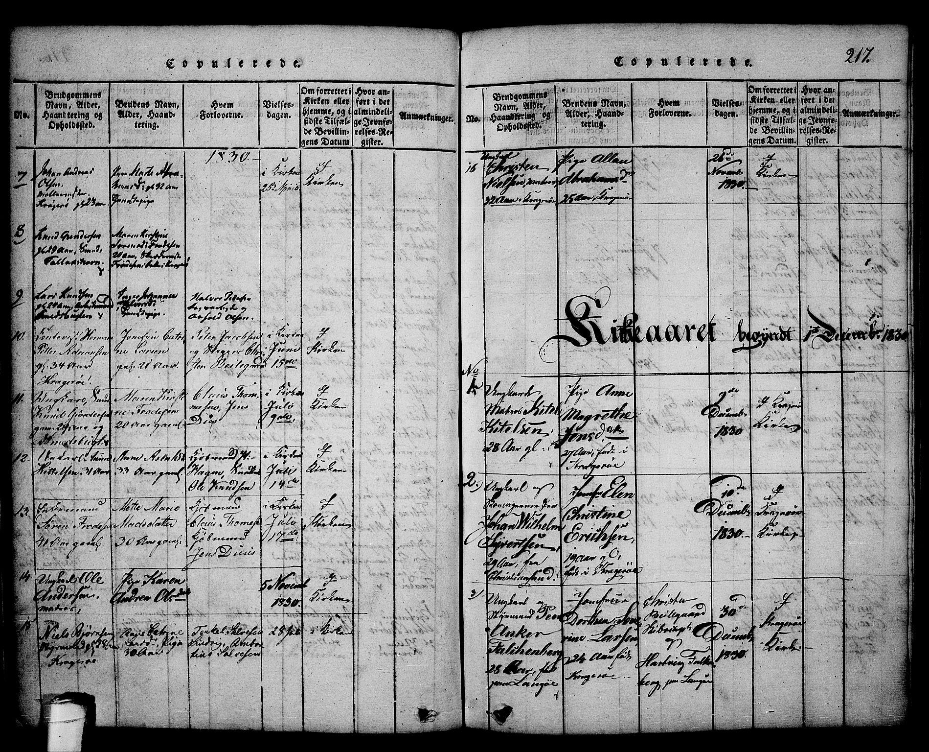 SAKO, Kragerø kirkebøker, G/Ga/L0002: Klokkerbok nr. 2, 1814-1831, s. 217