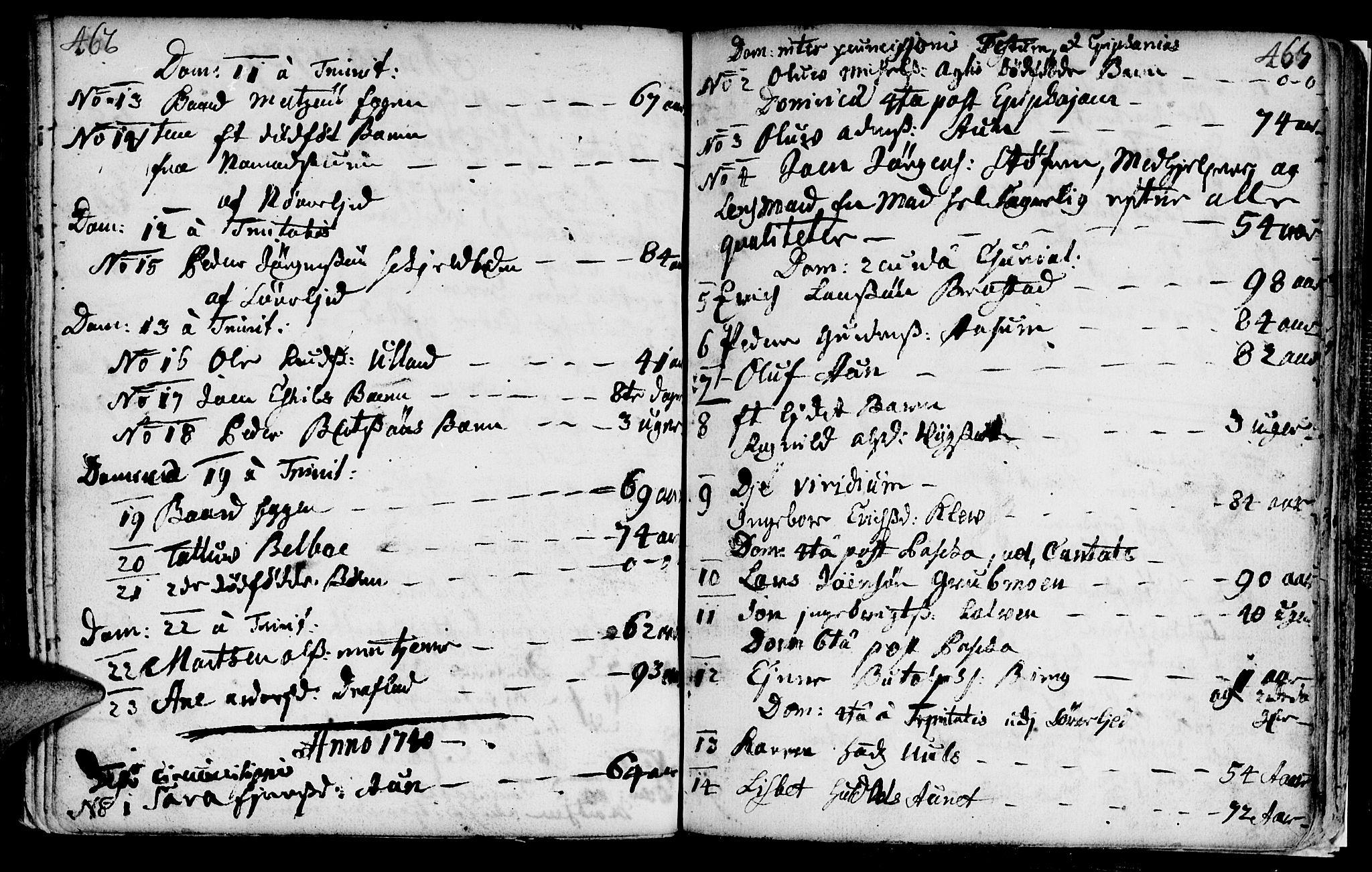 SAT, Ministerialprotokoller, klokkerbøker og fødselsregistre - Nord-Trøndelag, 749/L0467: Ministerialbok nr. 749A01, 1733-1787, s. 462-463