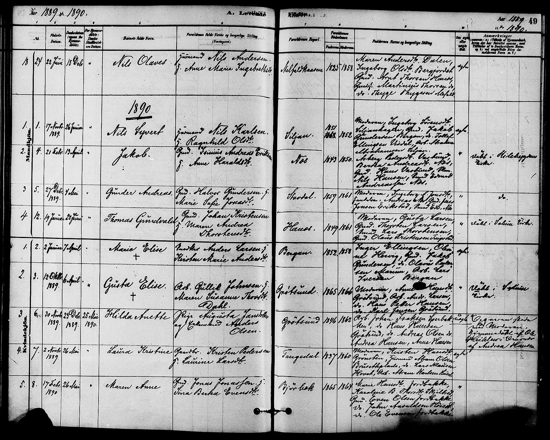 SAKO, Solum kirkebøker, F/Fb/L0001: Ministerialbok nr. II 1, 1877-1892, s. 49