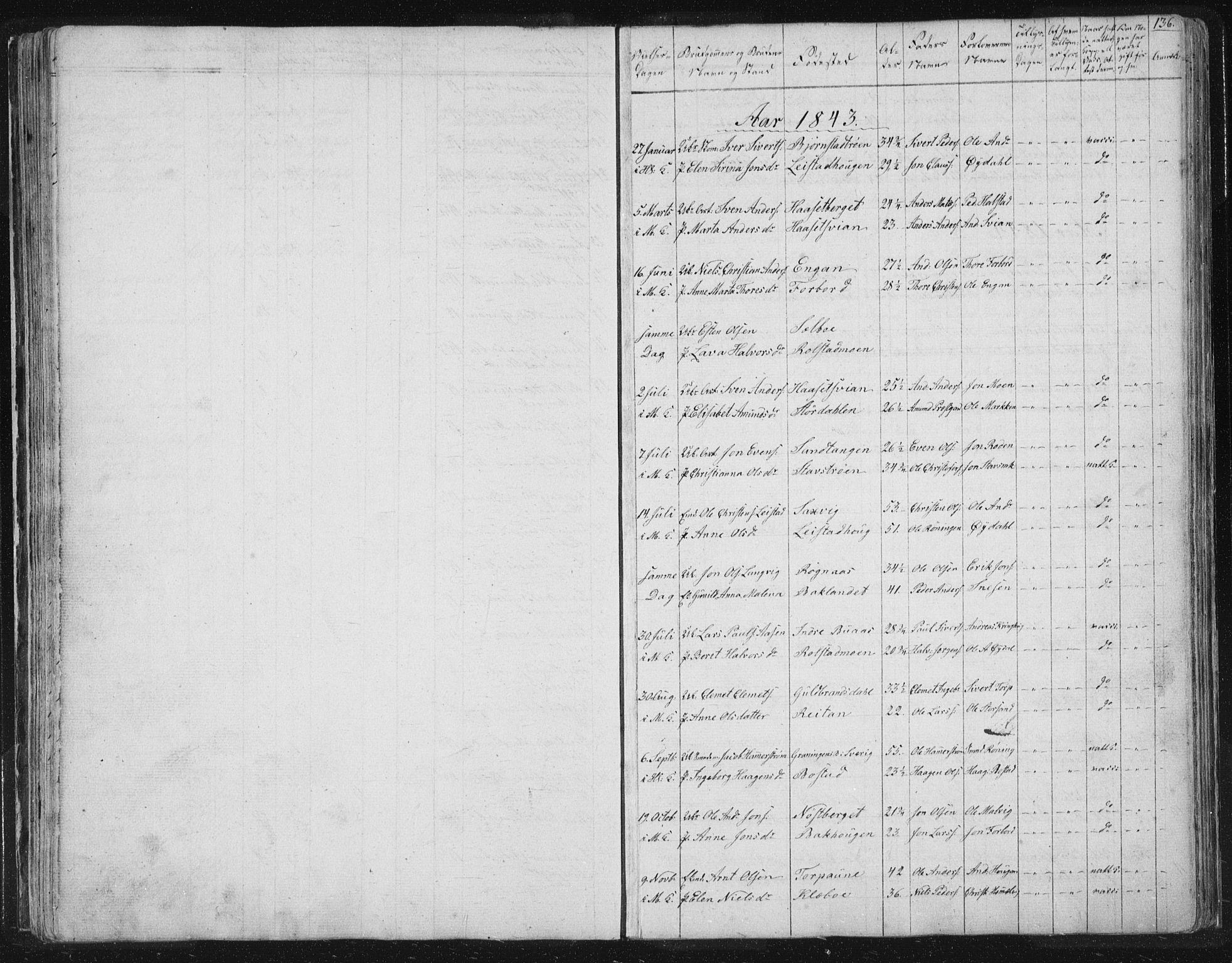 SAT, Ministerialprotokoller, klokkerbøker og fødselsregistre - Sør-Trøndelag, 616/L0406: Ministerialbok nr. 616A03, 1843-1879, s. 136