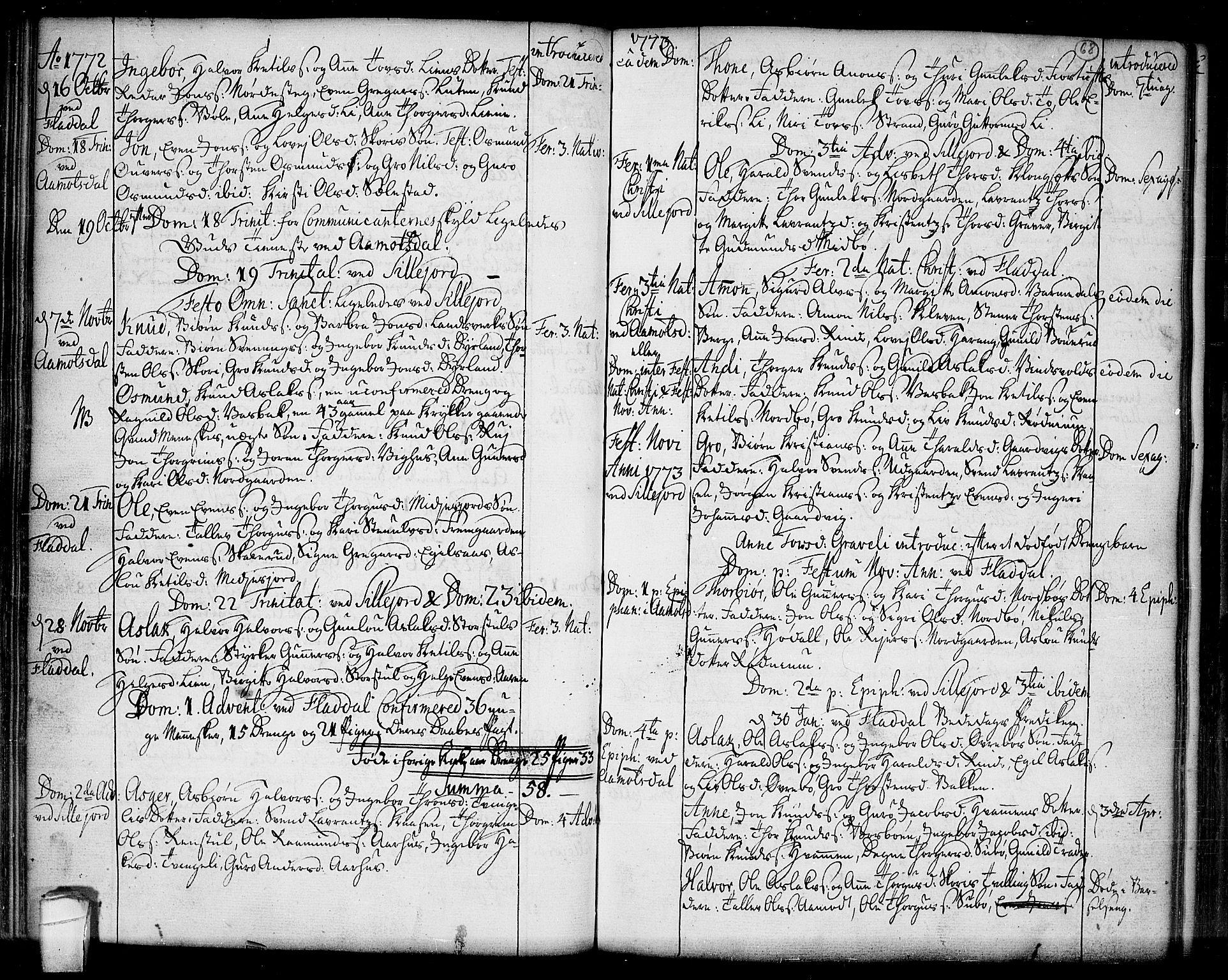 SAKO, Seljord kirkebøker, F/Fa/L0007: Ministerialbok nr. I 7, 1755-1800, s. 68