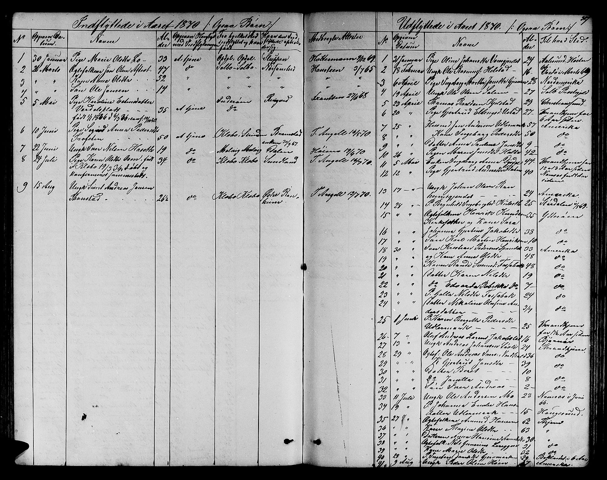 SAT, Ministerialprotokoller, klokkerbøker og fødselsregistre - Sør-Trøndelag, 606/L0311: Klokkerbok nr. 606C07, 1860-1877, s. 317