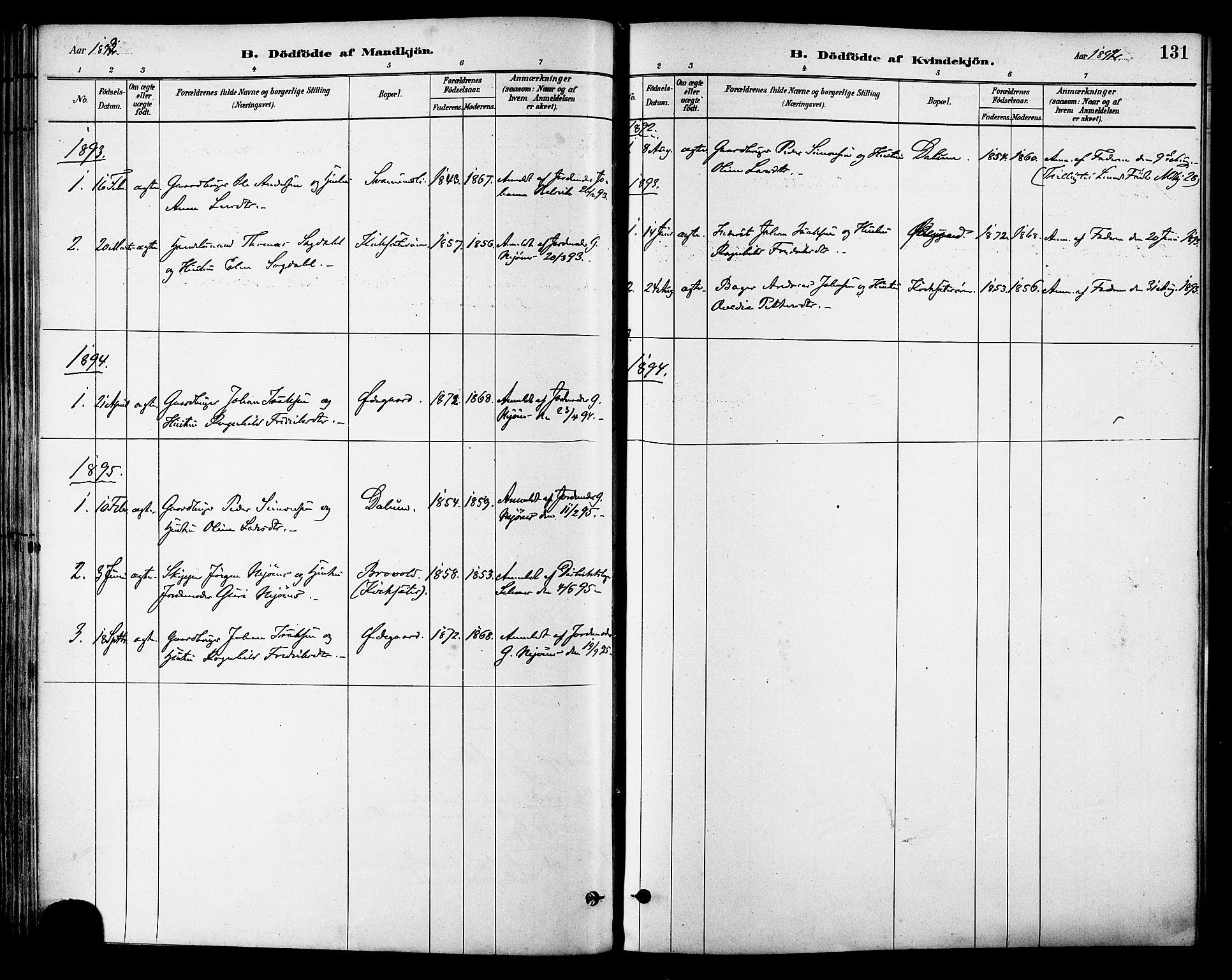 SAT, Ministerialprotokoller, klokkerbøker og fødselsregistre - Sør-Trøndelag, 630/L0496: Ministerialbok nr. 630A09, 1879-1895, s. 131
