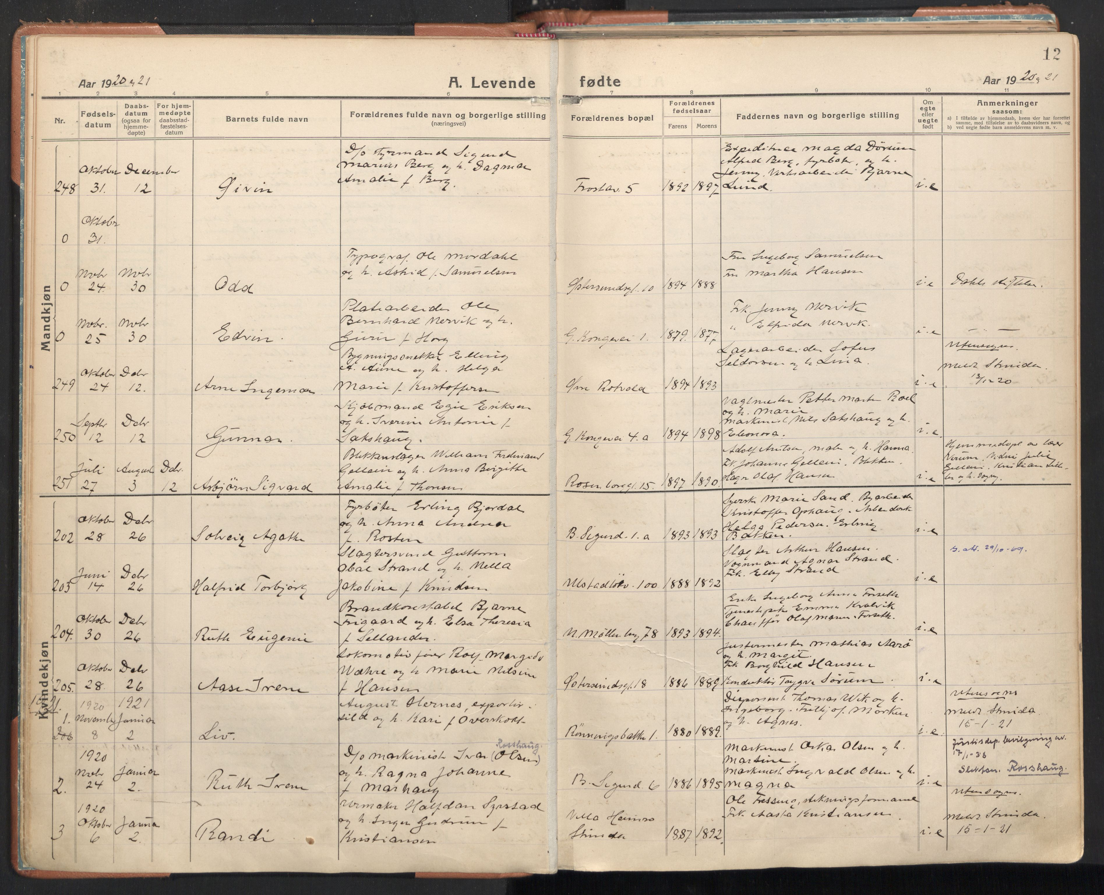 SAT, Ministerialprotokoller, klokkerbøker og fødselsregistre - Sør-Trøndelag, 605/L0248: Ministerialbok nr. 605A10, 1920-1937, s. 12
