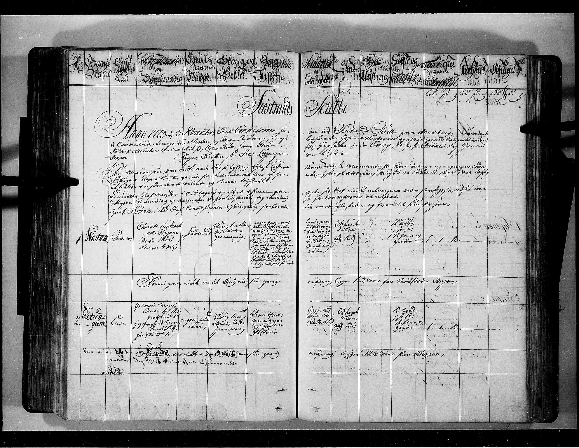 RA, Rentekammeret inntil 1814, Realistisk ordnet avdeling, N/Nb/Nbf/L0143: Ytre og Indre Sogn eksaminasjonsprotokoll, 1723, s. 79-80