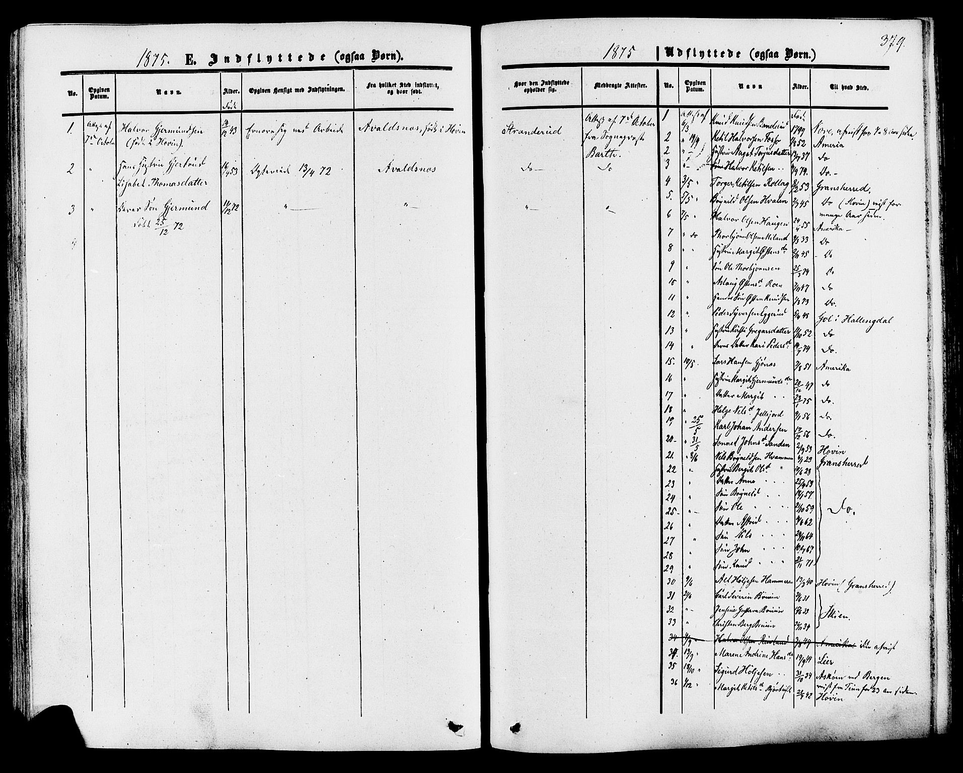 SAKO, Tinn kirkebøker, F/Fa/L0006: Ministerialbok nr. I 6, 1857-1878, s. 379