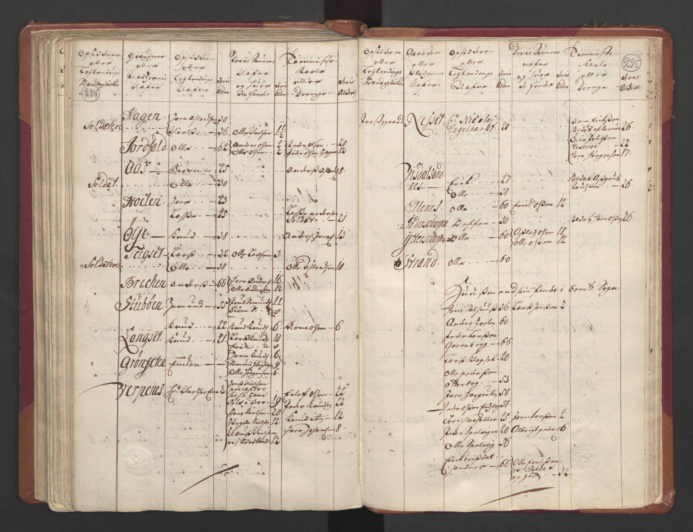 RA, Manntallet 1701, nr. 11: Nordmøre fogderi og Romsdal fogderi, 1701, s. 224-225
