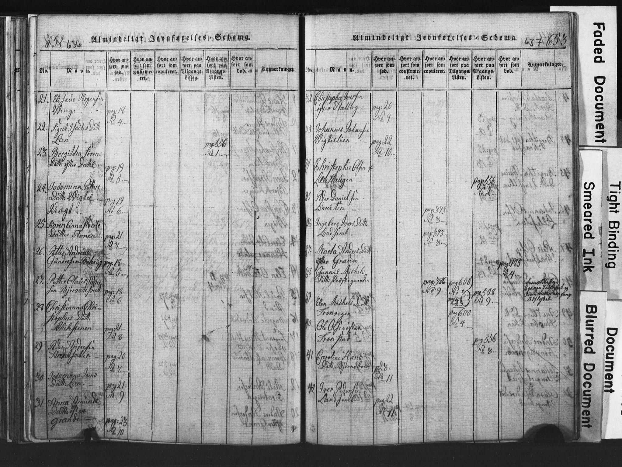 SAT, Ministerialprotokoller, klokkerbøker og fødselsregistre - Nord-Trøndelag, 701/L0017: Klokkerbok nr. 701C01, 1817-1825, s. 636-637