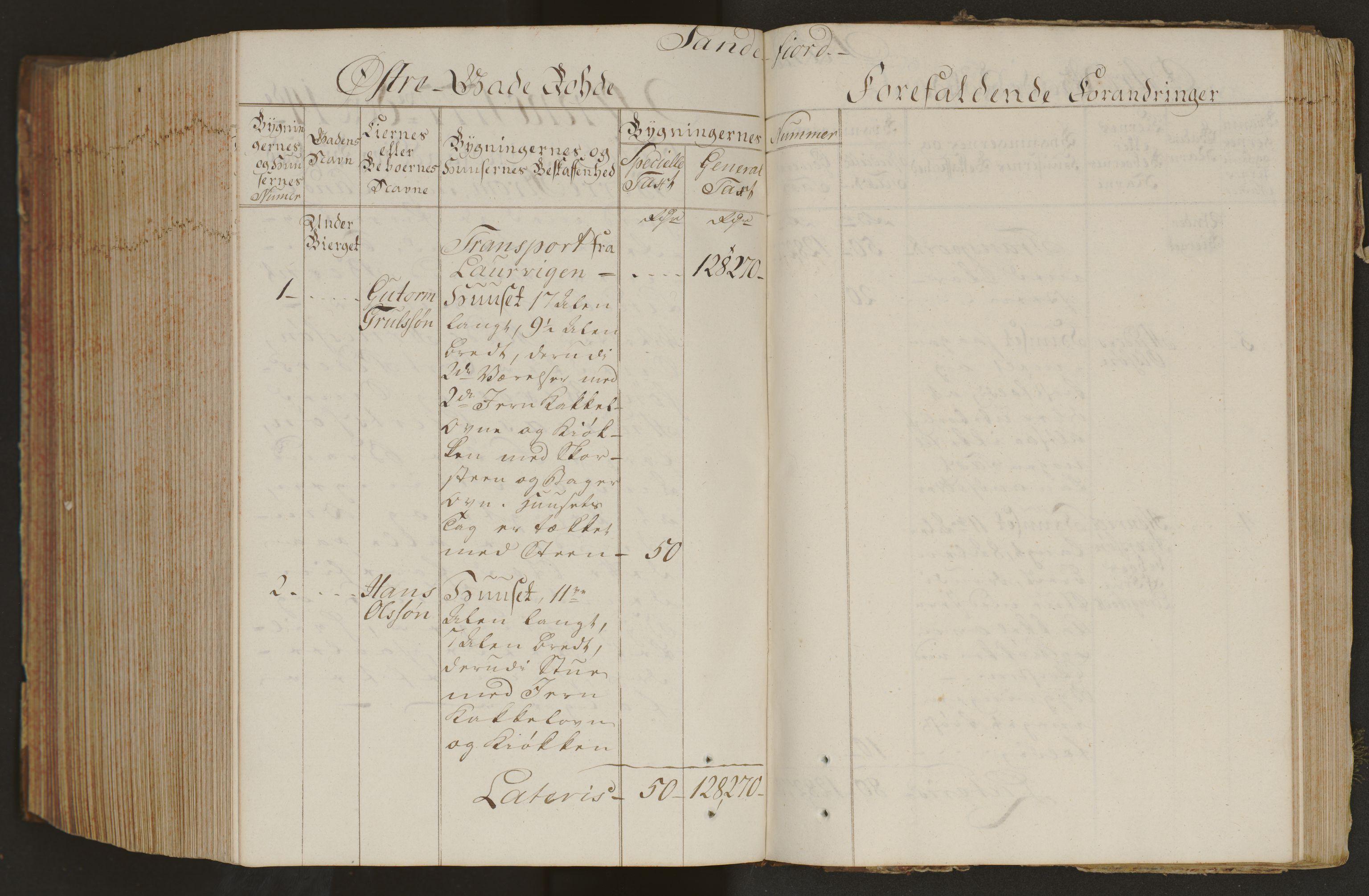 SAKO, Larvik magistrat, F/Fj/L0002: Branntakstprotokoll, 1777