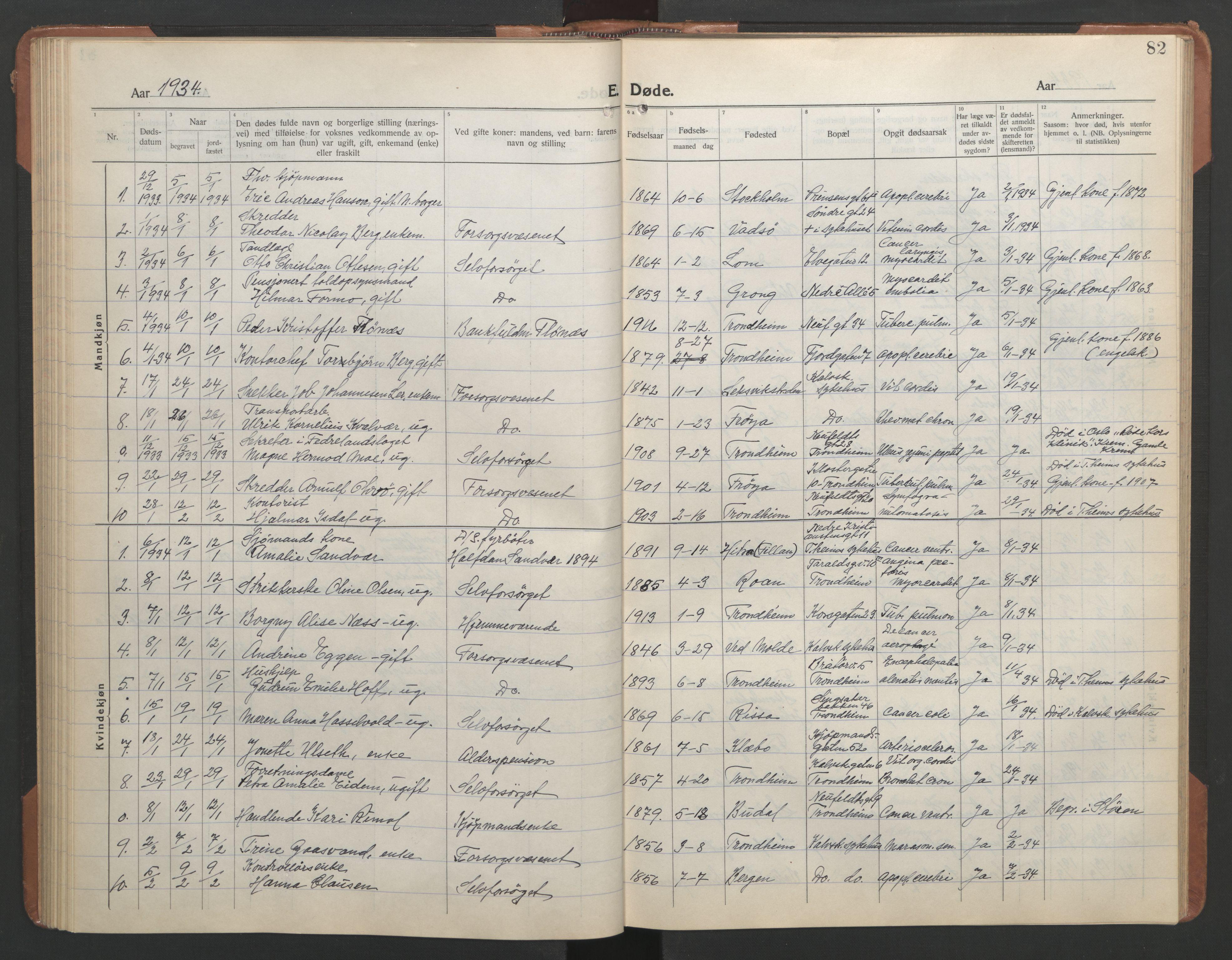 SAT, Ministerialprotokoller, klokkerbøker og fødselsregistre - Sør-Trøndelag, 602/L0150: Klokkerbok nr. 602C18, 1922-1949, s. 82
