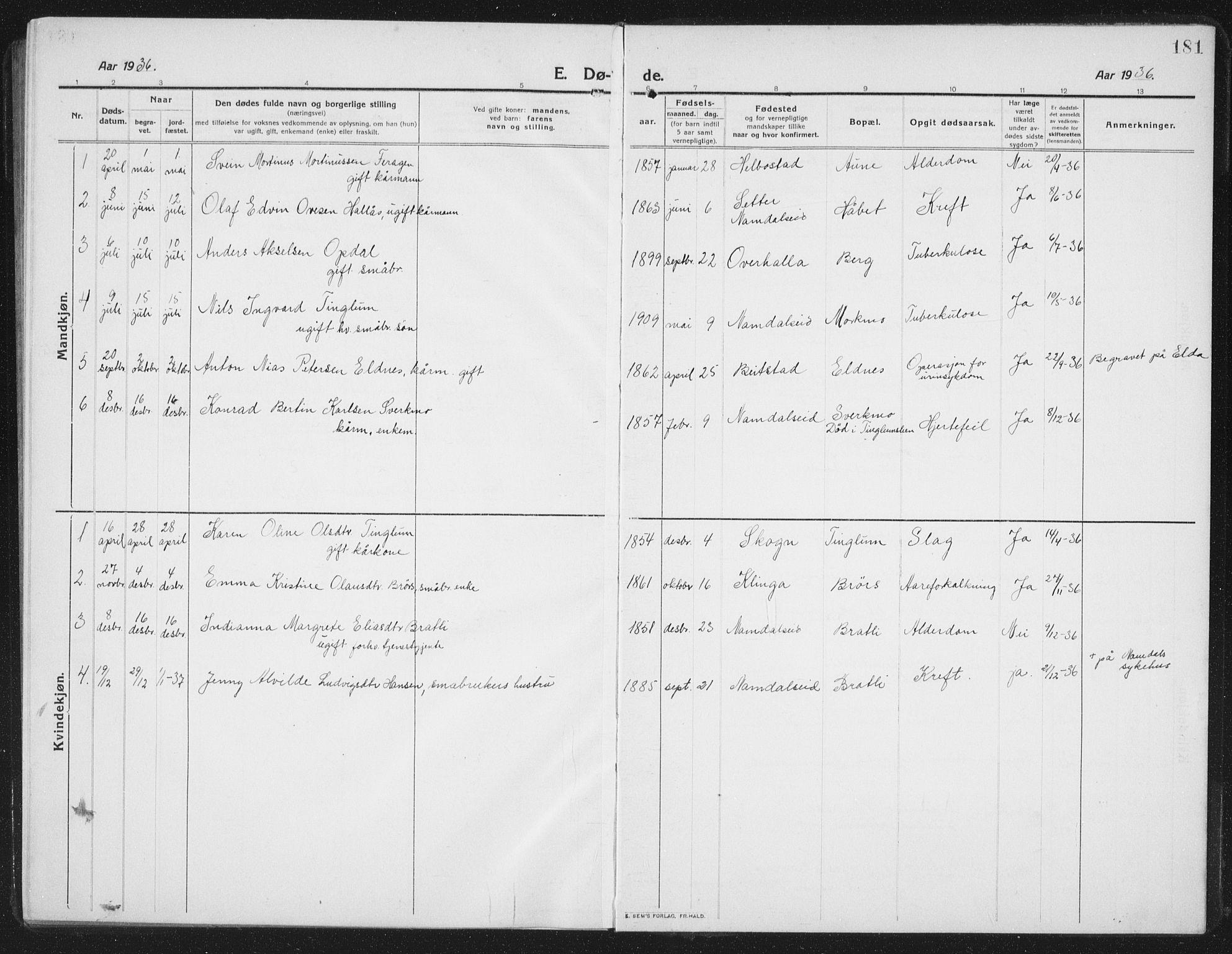 SAT, Ministerialprotokoller, klokkerbøker og fødselsregistre - Nord-Trøndelag, 742/L0413: Klokkerbok nr. 742C04, 1911-1938, s. 181