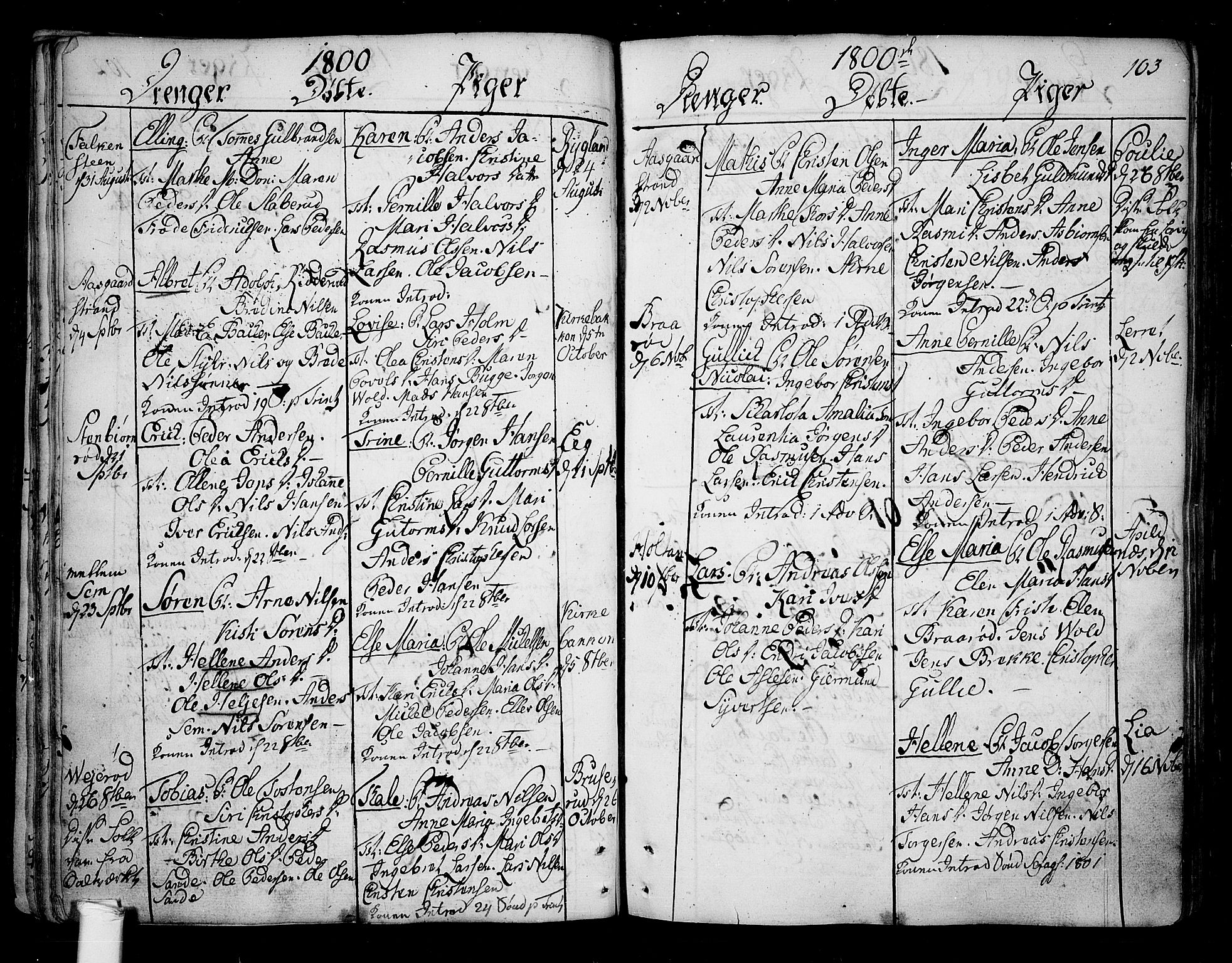 SAKO, Borre kirkebøker, F/Fa/L0002: Ministerialbok nr. I 2, 1752-1806, s. 103