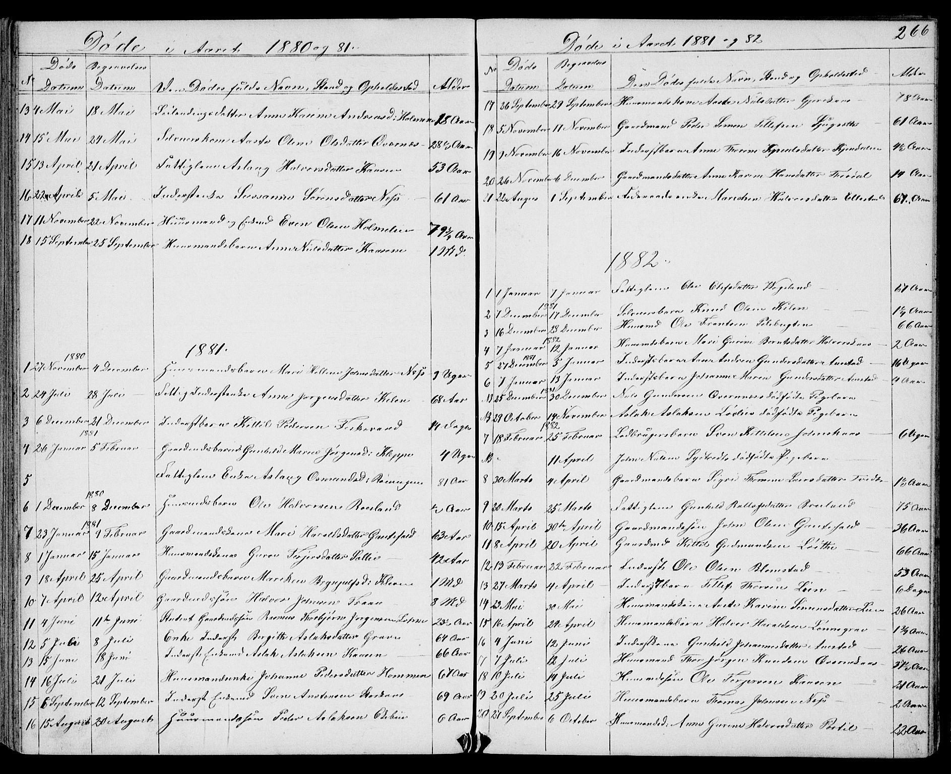 SAKO, Drangedal kirkebøker, G/Gb/L0001: Klokkerbok nr. II 1, 1856-1894, s. 266