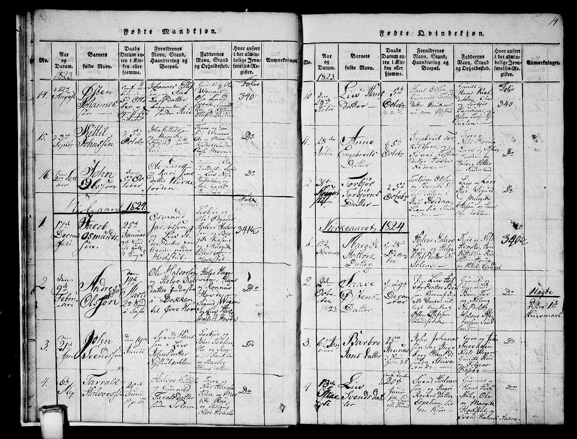SAKO, Hjartdal kirkebøker, G/Gc/L0001: Klokkerbok nr. III 1, 1815-1842, s. 14