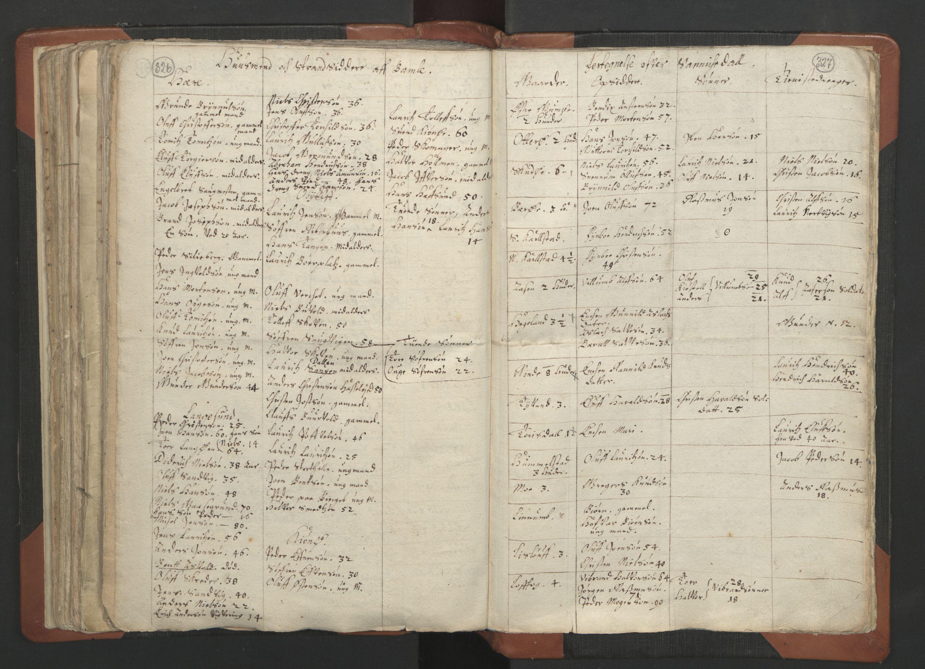 RA, Sogneprestenes manntall 1664-1666, nr. 12: Øvre Telemark prosti, Nedre Telemark prosti og Bamble prosti, 1664-1666, s. 326-327