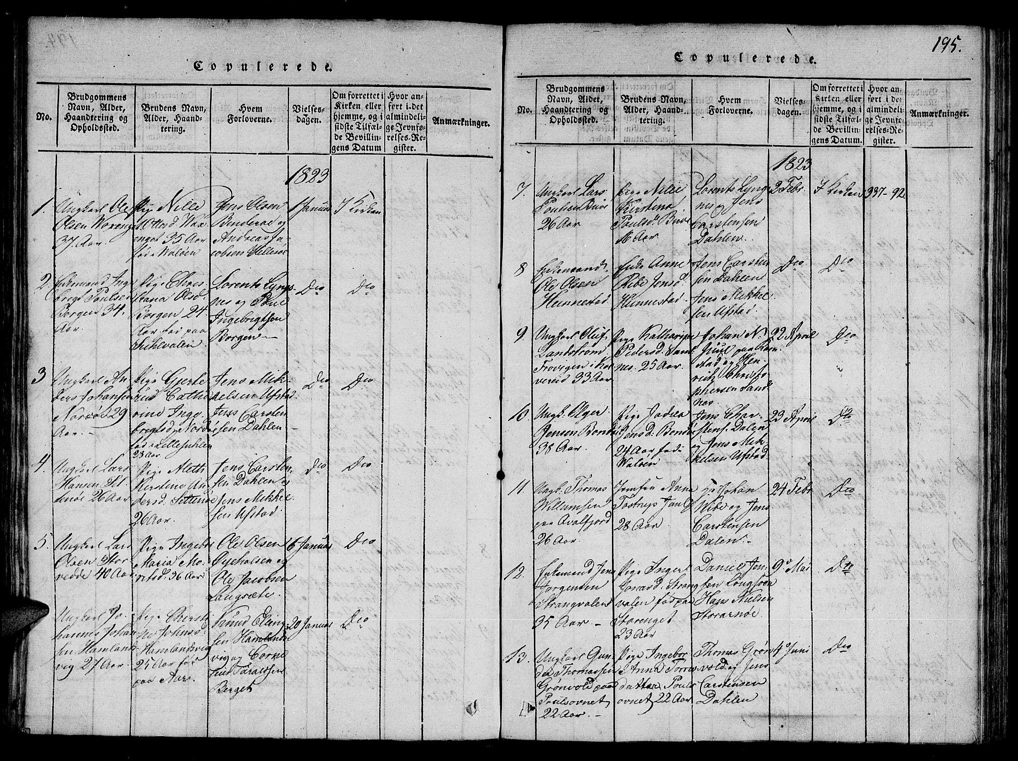 SAT, Ministerialprotokoller, klokkerbøker og fødselsregistre - Nord-Trøndelag, 784/L0667: Ministerialbok nr. 784A03 /1, 1816-1829, s. 195