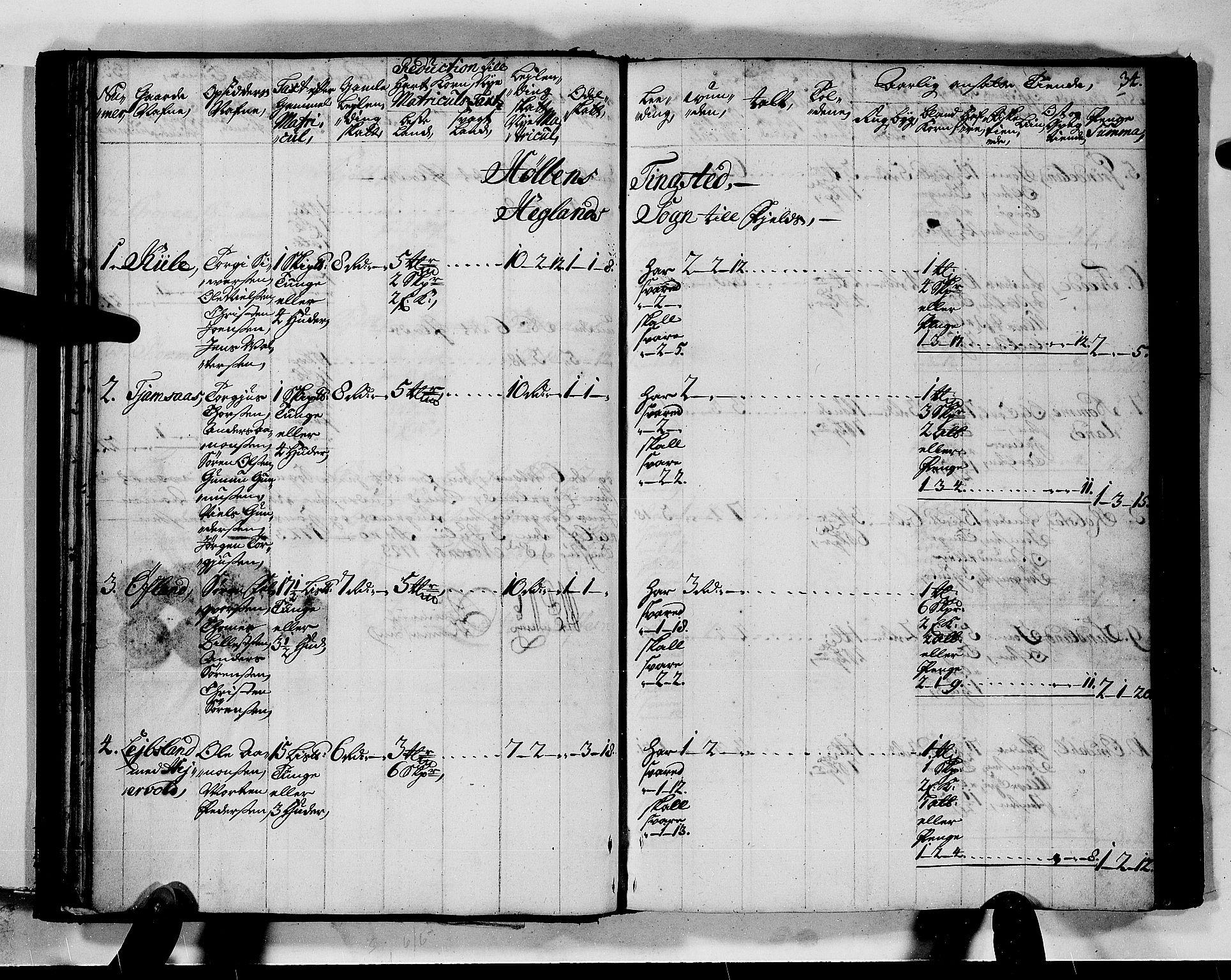 RA, Rentekammeret inntil 1814, Realistisk ordnet avdeling, N/Nb/Nbf/L0128: Mandal matrikkelprotokoll, 1723, s. 33b-34a