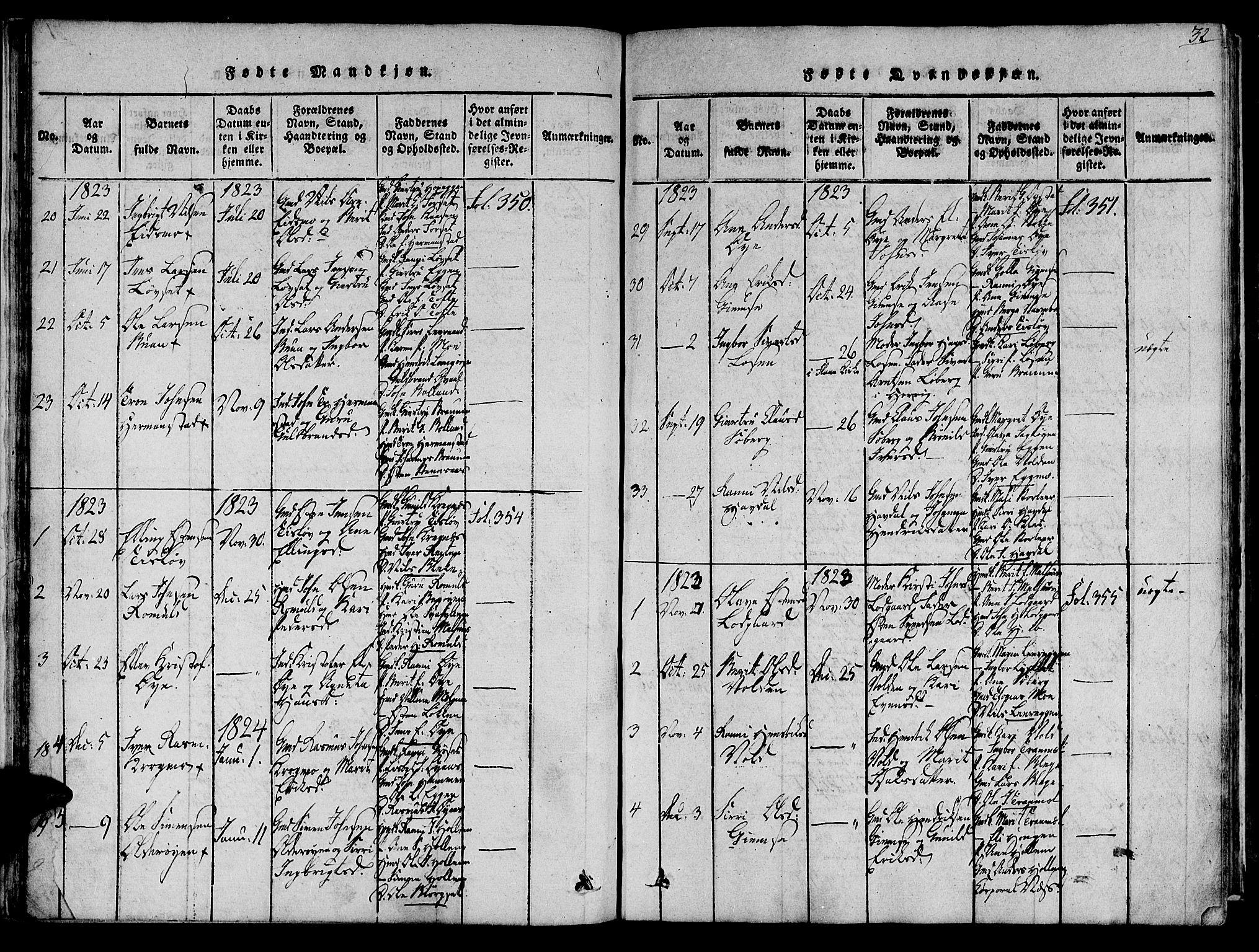 SAT, Ministerialprotokoller, klokkerbøker og fødselsregistre - Sør-Trøndelag, 691/L1065: Ministerialbok nr. 691A03 /1, 1816-1826, s. 32