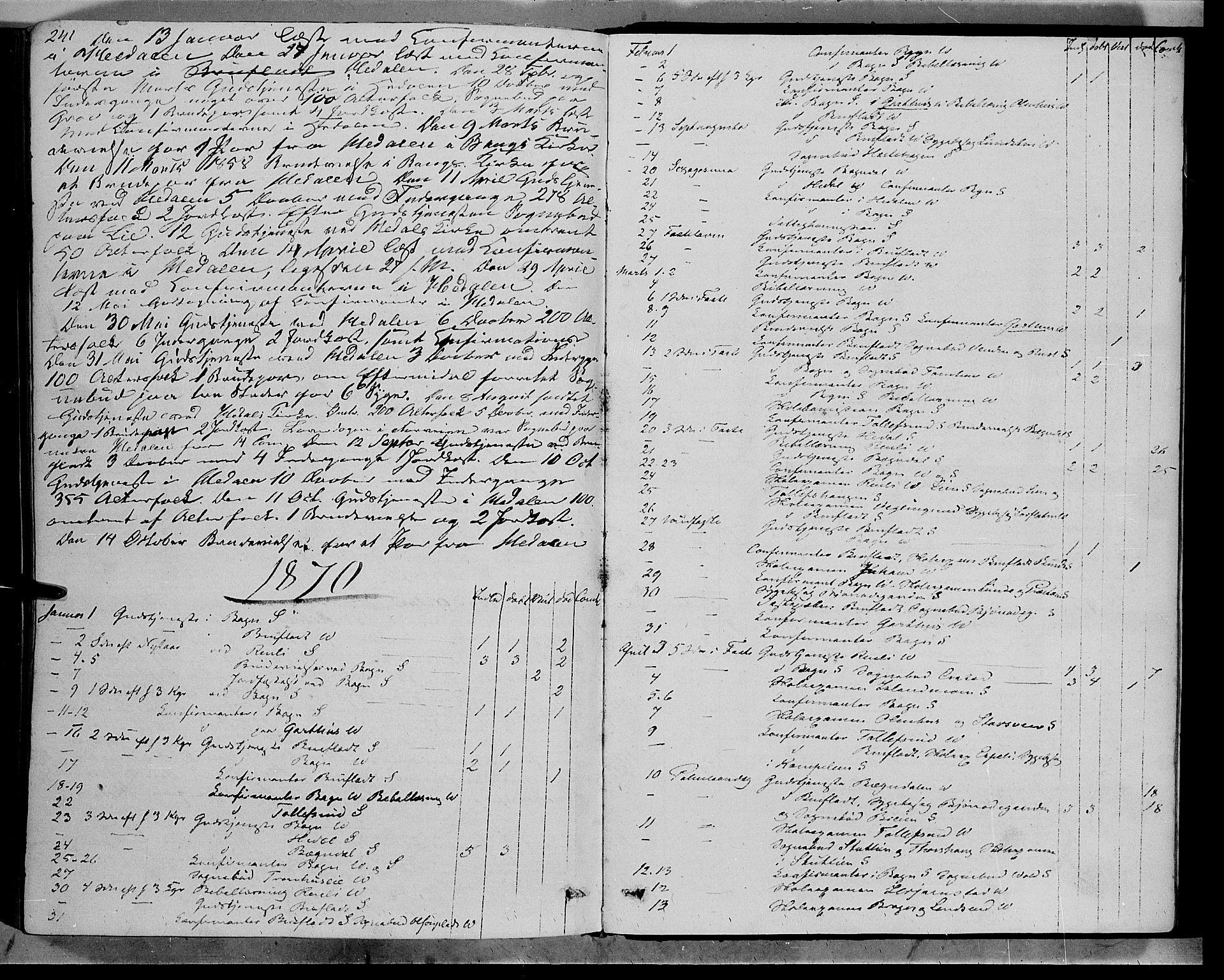 SAH, Sør-Aurdal prestekontor, Ministerialbok nr. 7, 1849-1876, s. 241