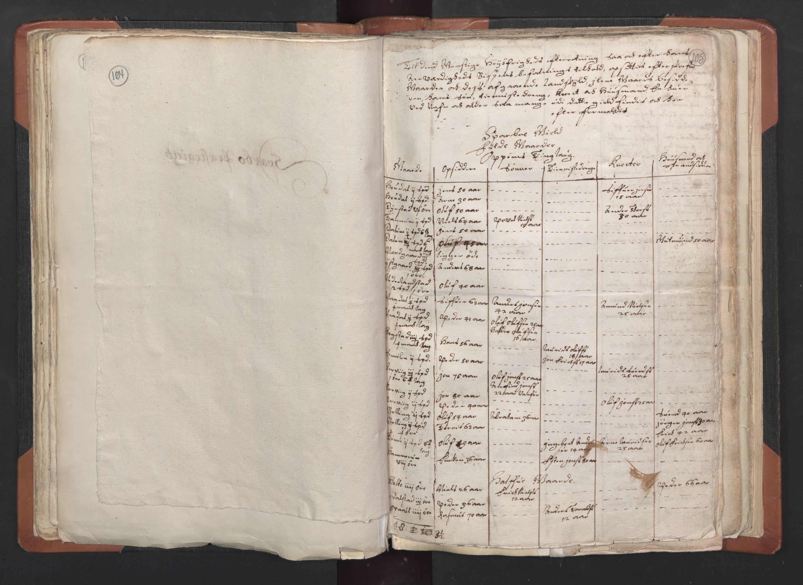 RA, Sogneprestenes manntall 1664-1666, nr. 33: Innherad prosti, 1664-1666, s. 104-105