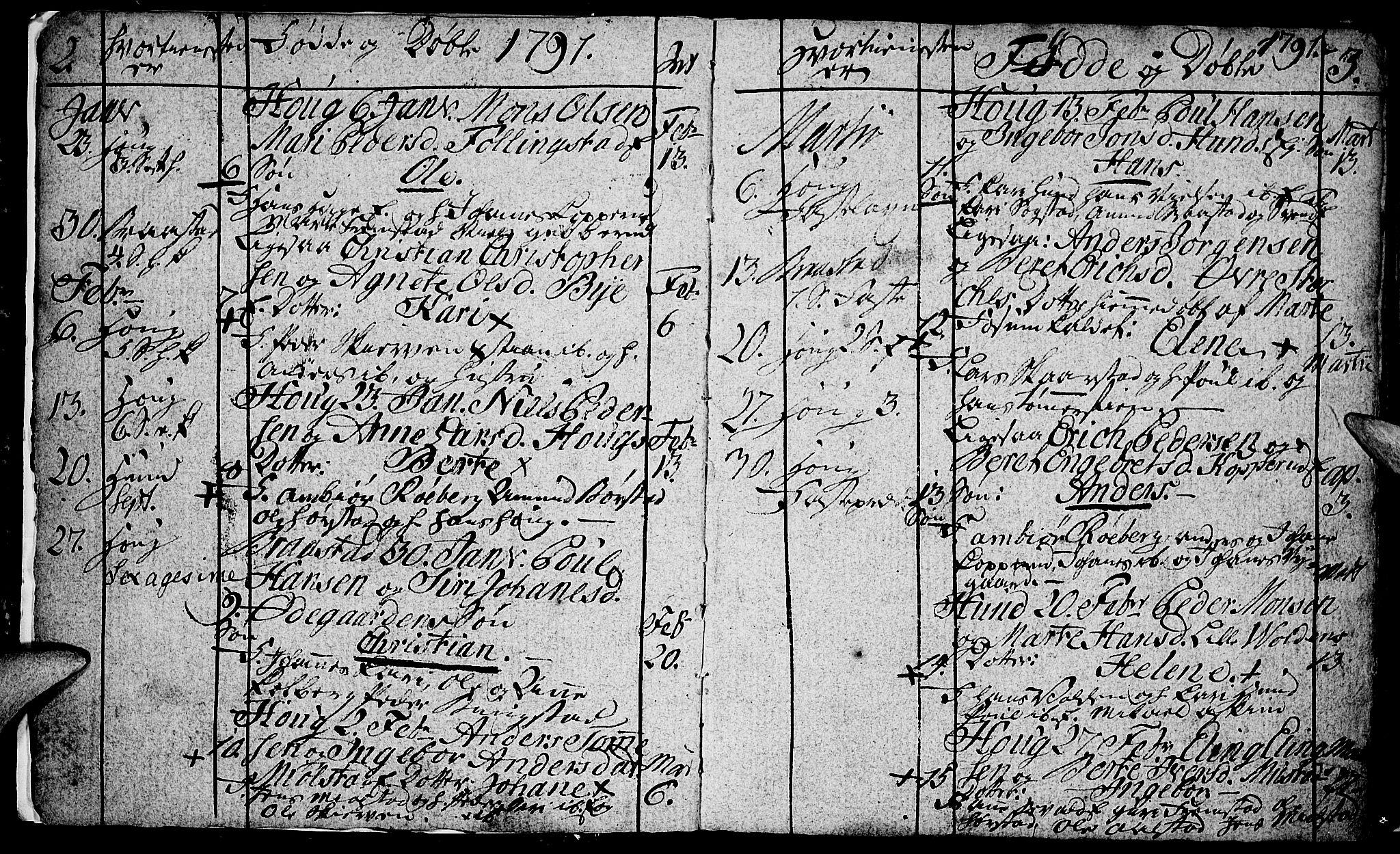 SAH, Vardal prestekontor, H/Ha/Hab/L0002: Klokkerbok nr. 2, 1790-1803, s. 2-3