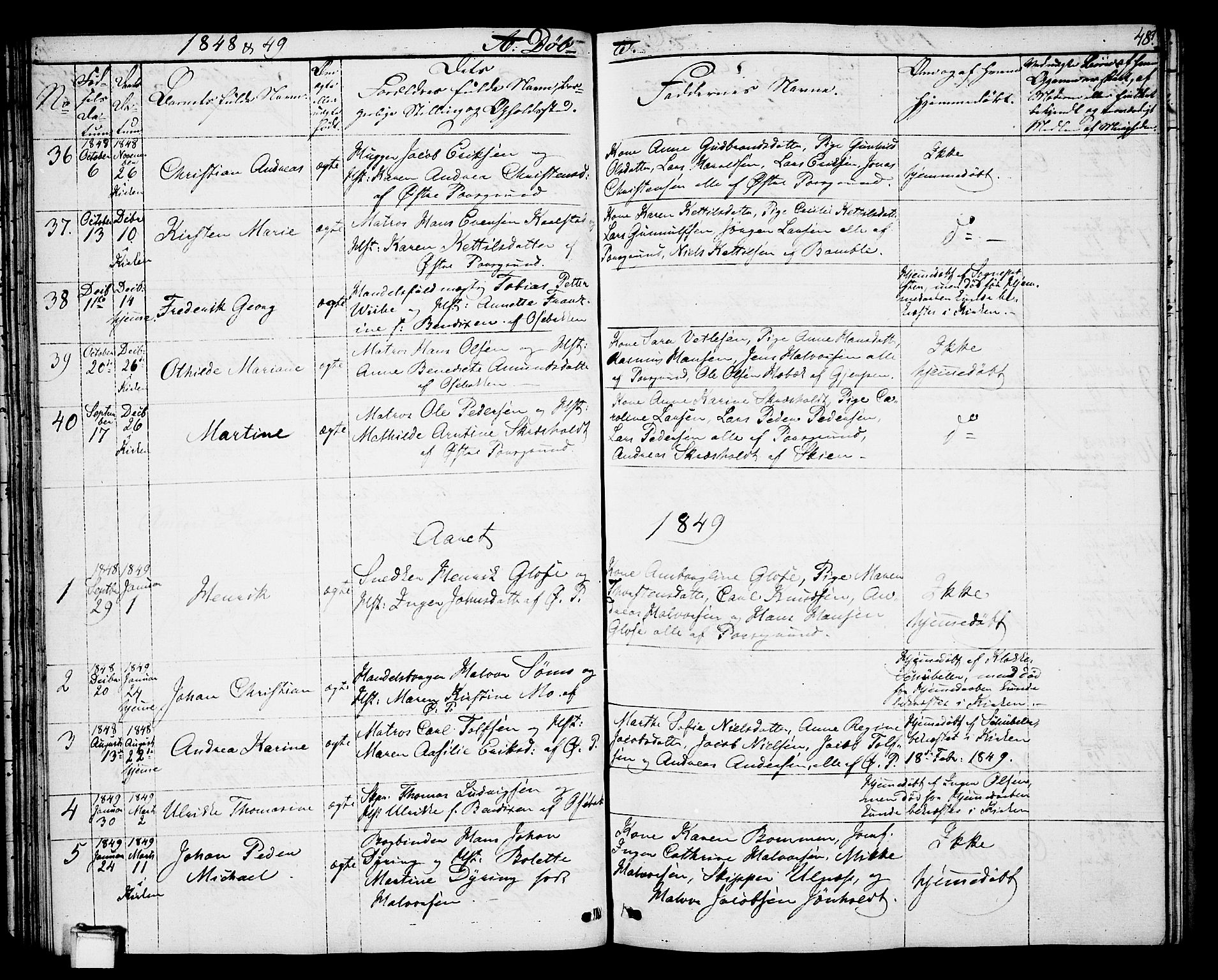 SAKO, Porsgrunn kirkebøker , G/Gb/L0003: Klokkerbok nr. II 3, 1841-1852, s. 48
