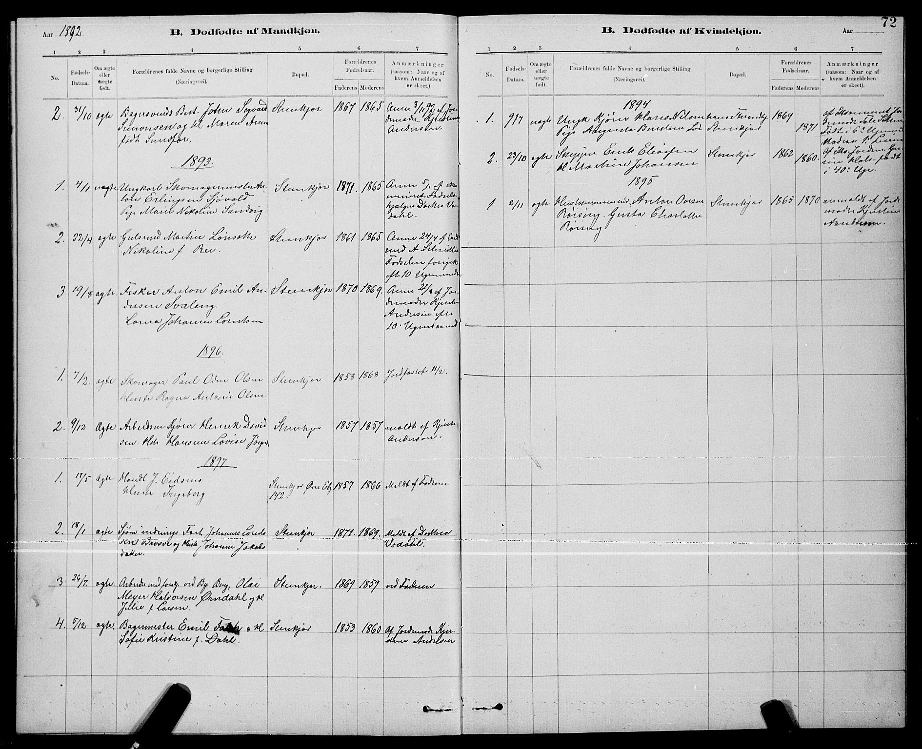 SAT, Ministerialprotokoller, klokkerbøker og fødselsregistre - Nord-Trøndelag, 739/L0374: Klokkerbok nr. 739C02, 1883-1898, s. 72