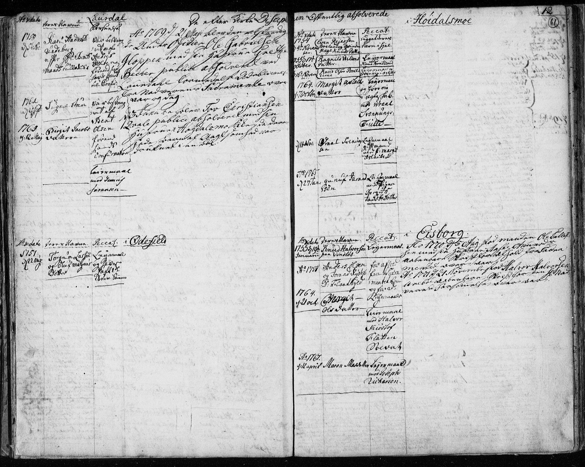 SAKO, Lårdal kirkebøker, F/Fa/L0003: Ministerialbok nr. I 3, 1754-1790, s. 61