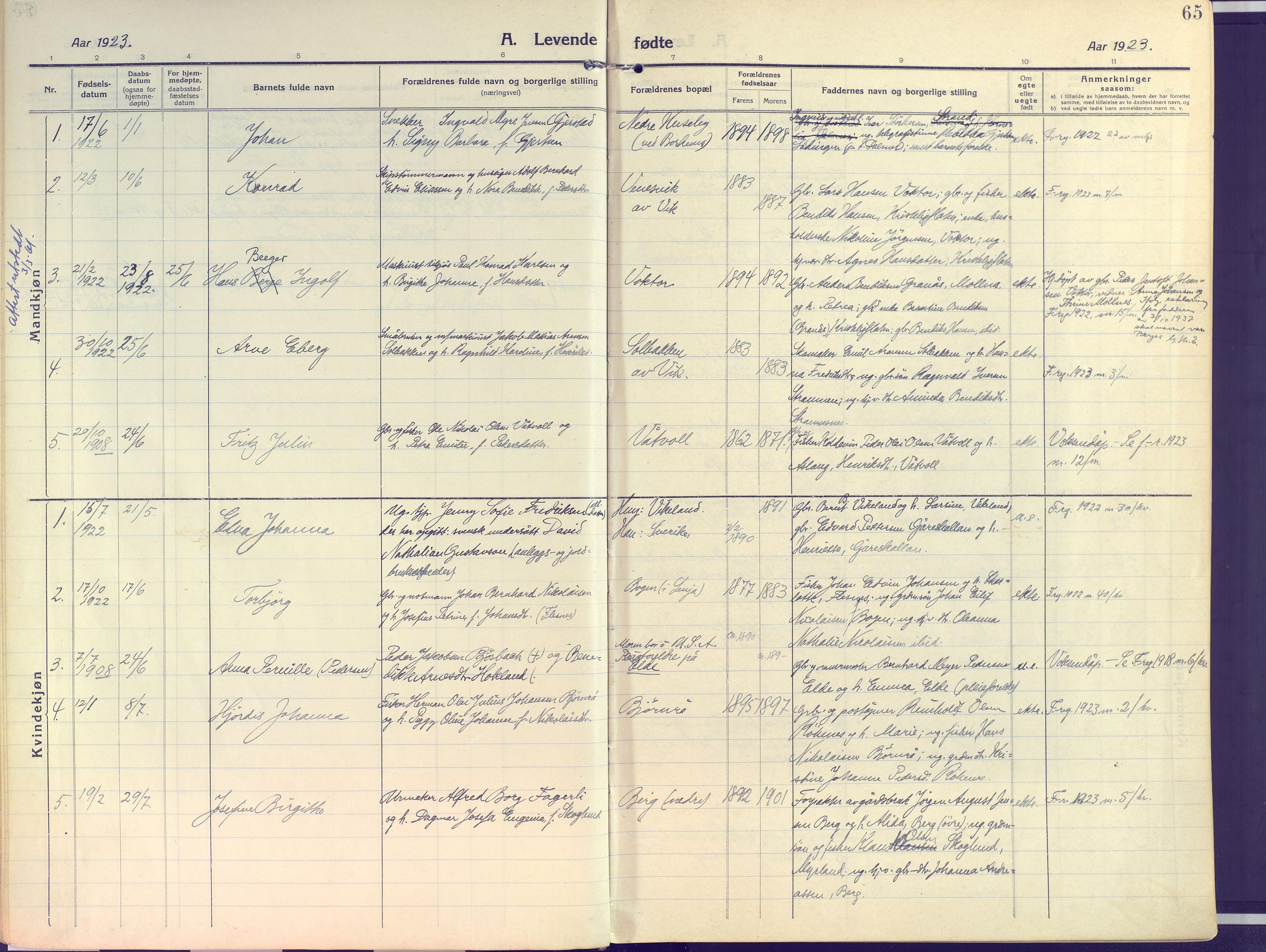 SATØ, Kvæfjord sokneprestkontor, G/Ga/Gaa/L0007kirke: Ministerialbok nr. 7, 1915-1931, s. 65