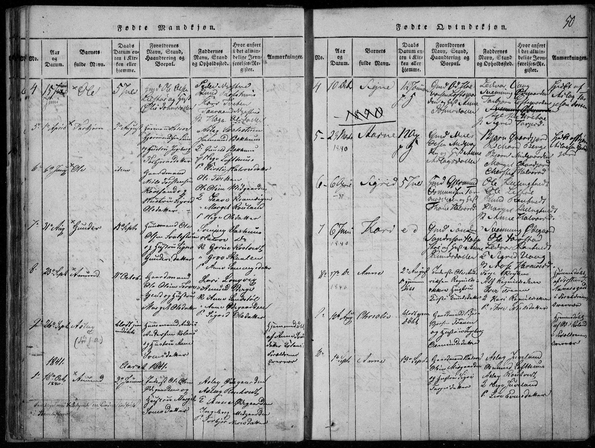 SAKO, Rauland kirkebøker, F/Fa/L0001: Ministerialbok nr. 1, 1814-1859, s. 50
