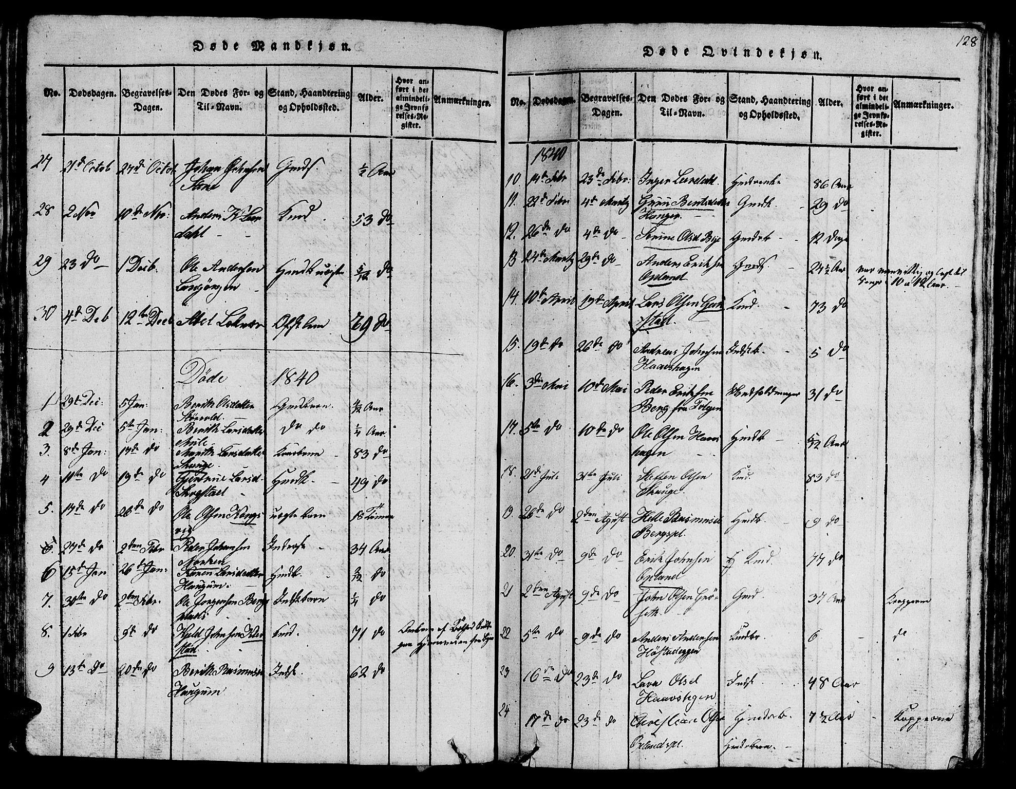 SAT, Ministerialprotokoller, klokkerbøker og fødselsregistre - Sør-Trøndelag, 612/L0385: Klokkerbok nr. 612C01, 1816-1845, s. 128