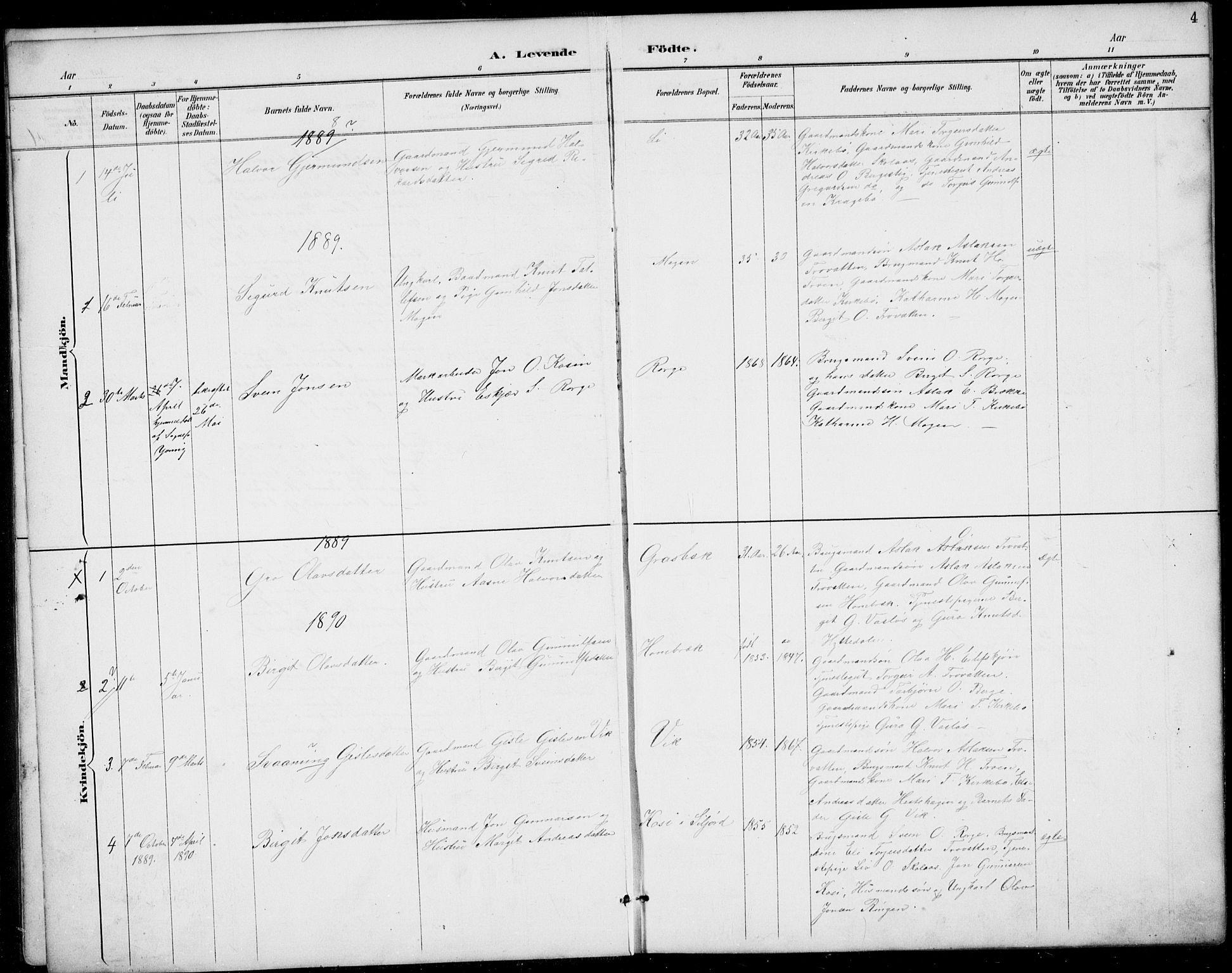 SAKO, Rauland kirkebøker, G/Gb/L0002: Klokkerbok nr. II 2, 1887-1937, s. 4