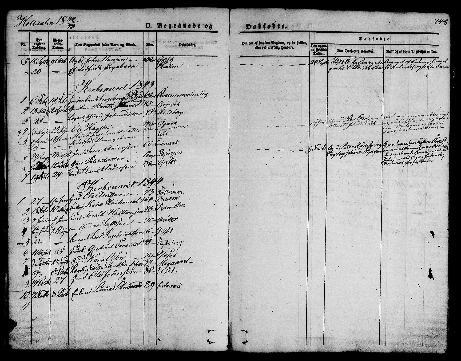 SAT, Ministerialprotokoller, klokkerbøker og fødselsregistre - Sør-Trøndelag, 685/L0960: Ministerialbok nr. 685A05 /1, 1829-1845, s. 248