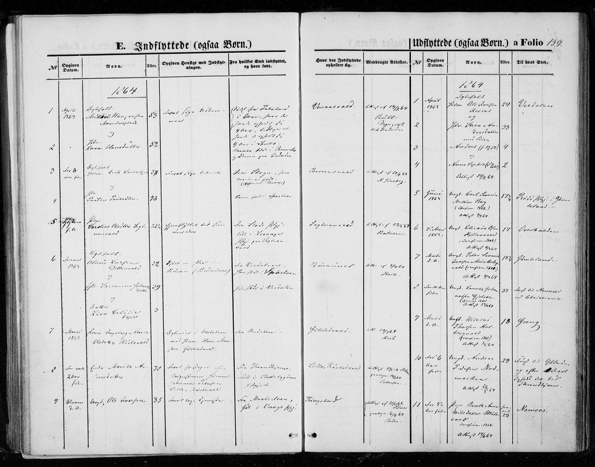 SAT, Ministerialprotokoller, klokkerbøker og fødselsregistre - Nord-Trøndelag, 721/L0206: Ministerialbok nr. 721A01, 1864-1874, s. 139