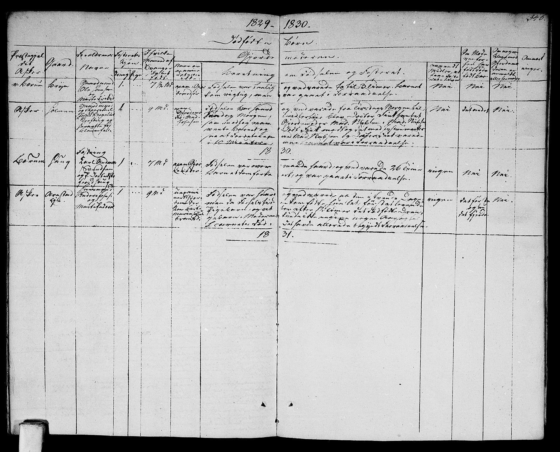 SAO, Asker prestekontor Kirkebøker, F/Fa/L0005: Ministerialbok nr. I 5, 1807-1813, s. 346