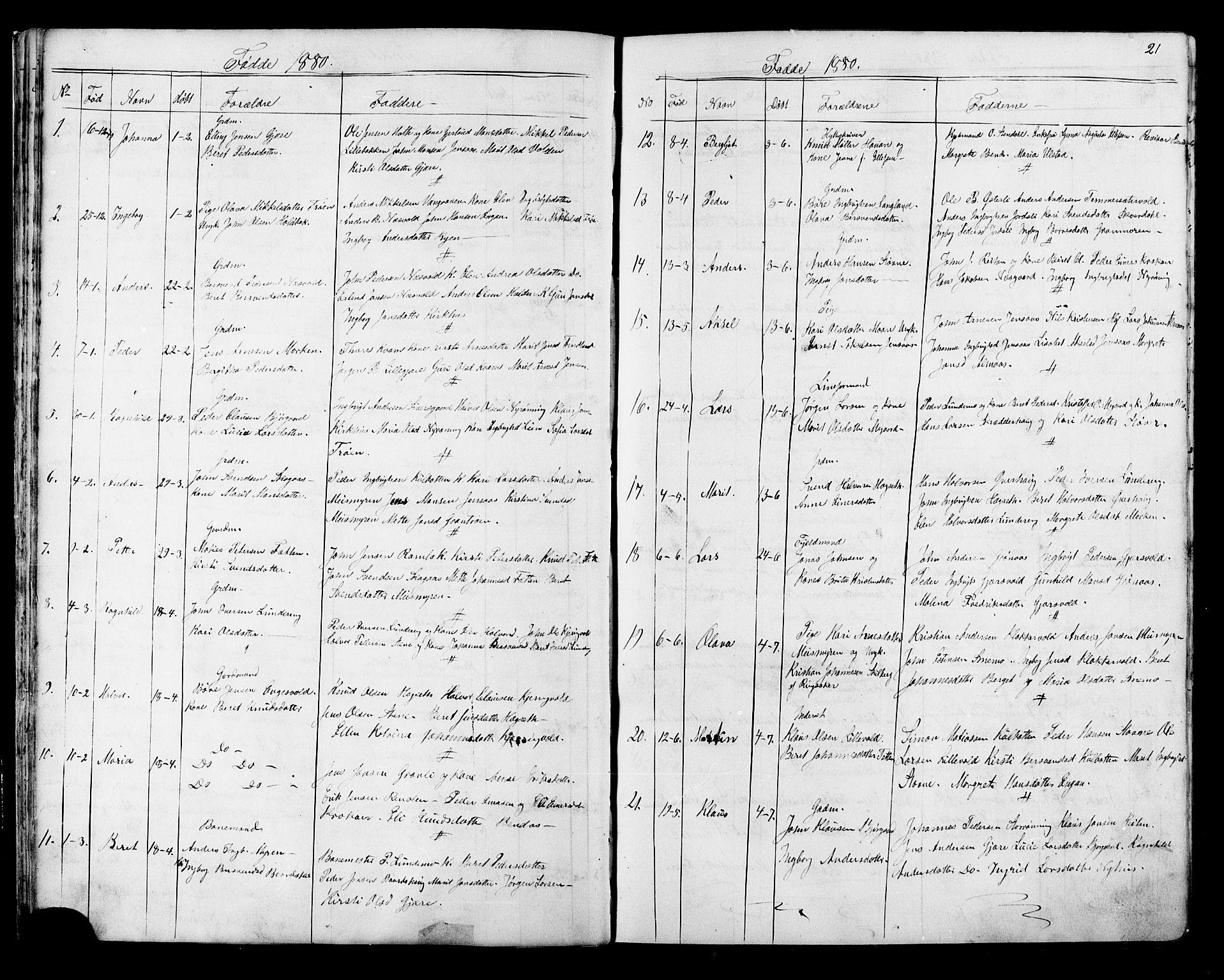 SAT, Ministerialprotokoller, klokkerbøker og fødselsregistre - Sør-Trøndelag, 686/L0985: Klokkerbok nr. 686C01, 1871-1933, s. 21