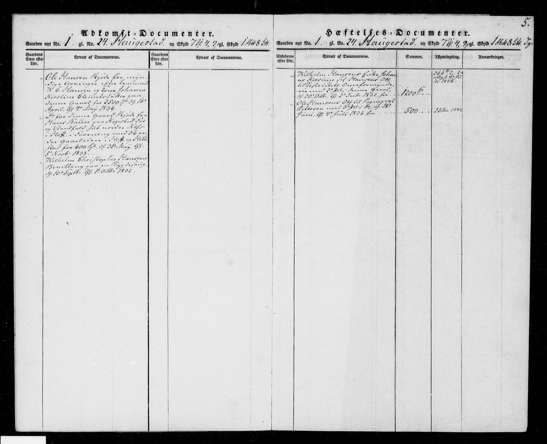 SAKO, Nordre Jarlsberg sorenskriveri, G/Gb/Gbb/L0001: Panteregister nr. II 1, s. 5
