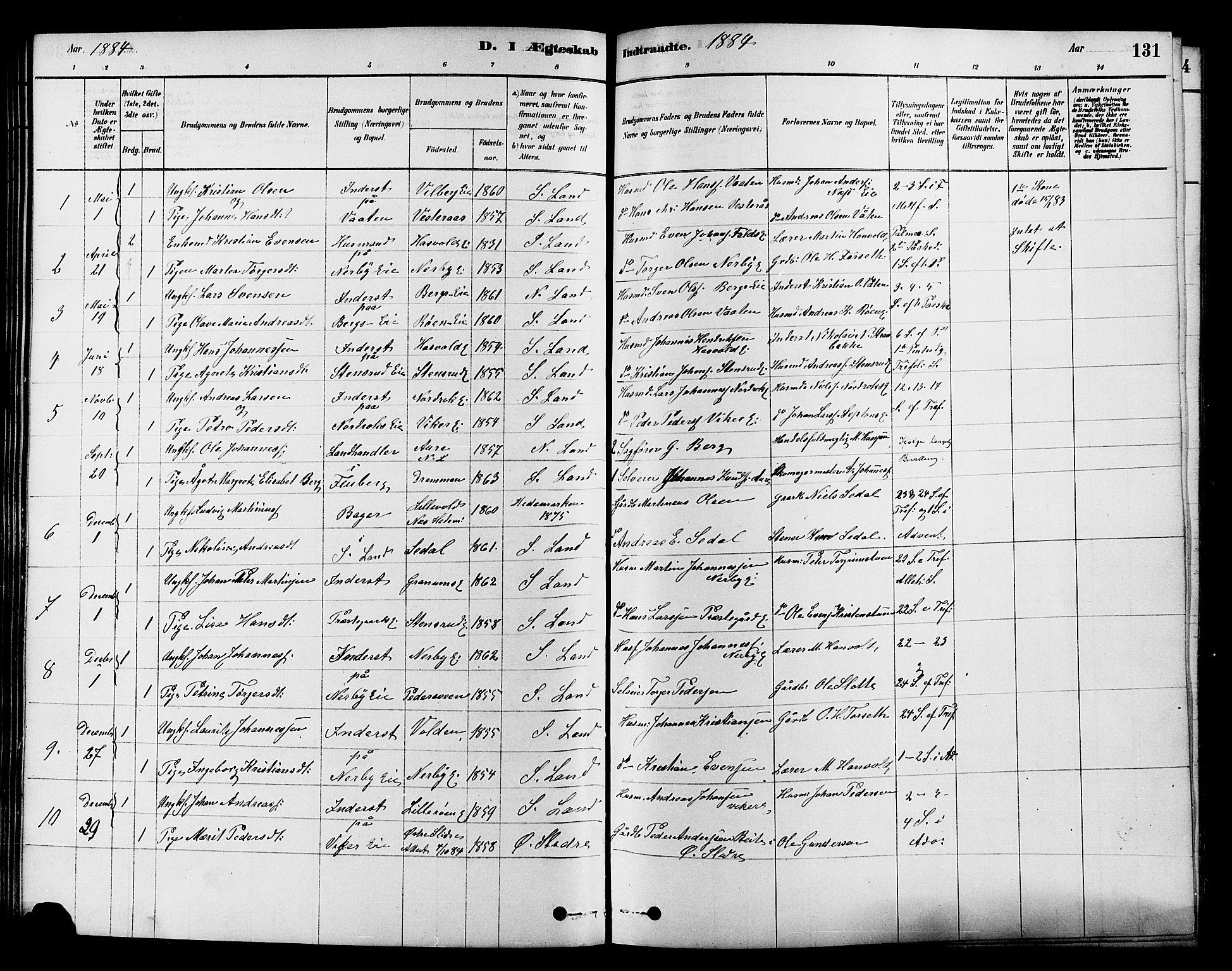 SAH, Søndre Land prestekontor, K/L0002: Ministerialbok nr. 2, 1878-1894, s. 131