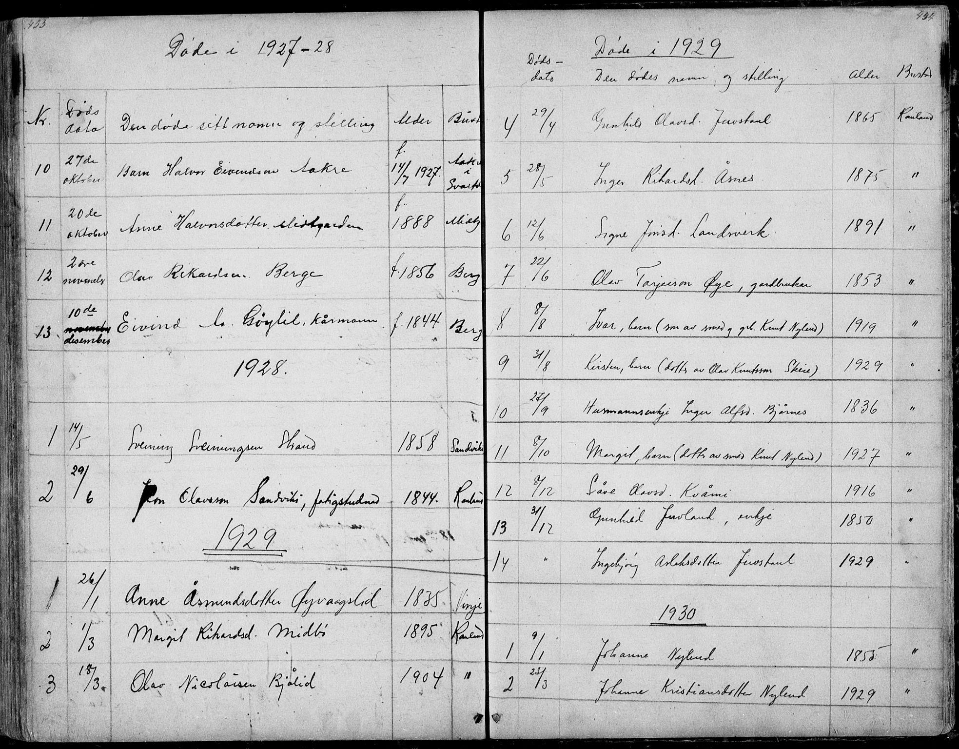 SAKO, Rauland kirkebøker, G/Ga/L0002: Klokkerbok nr. I 2, 1849-1935, s. 453-454